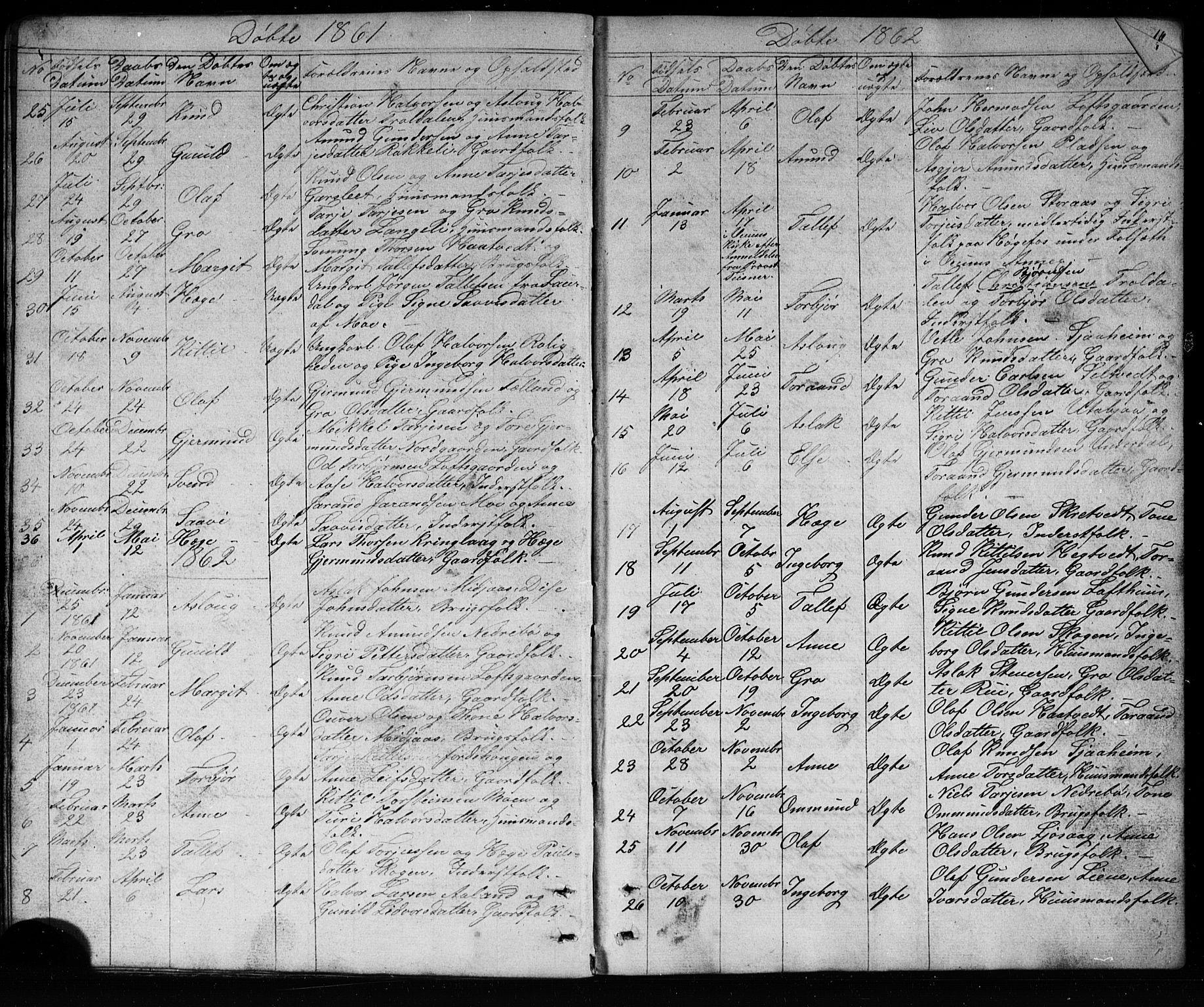 SAKO, Mo kirkebøker, G/Ga/L0001: Klokkerbok nr. I 1, 1851-1891, s. 15