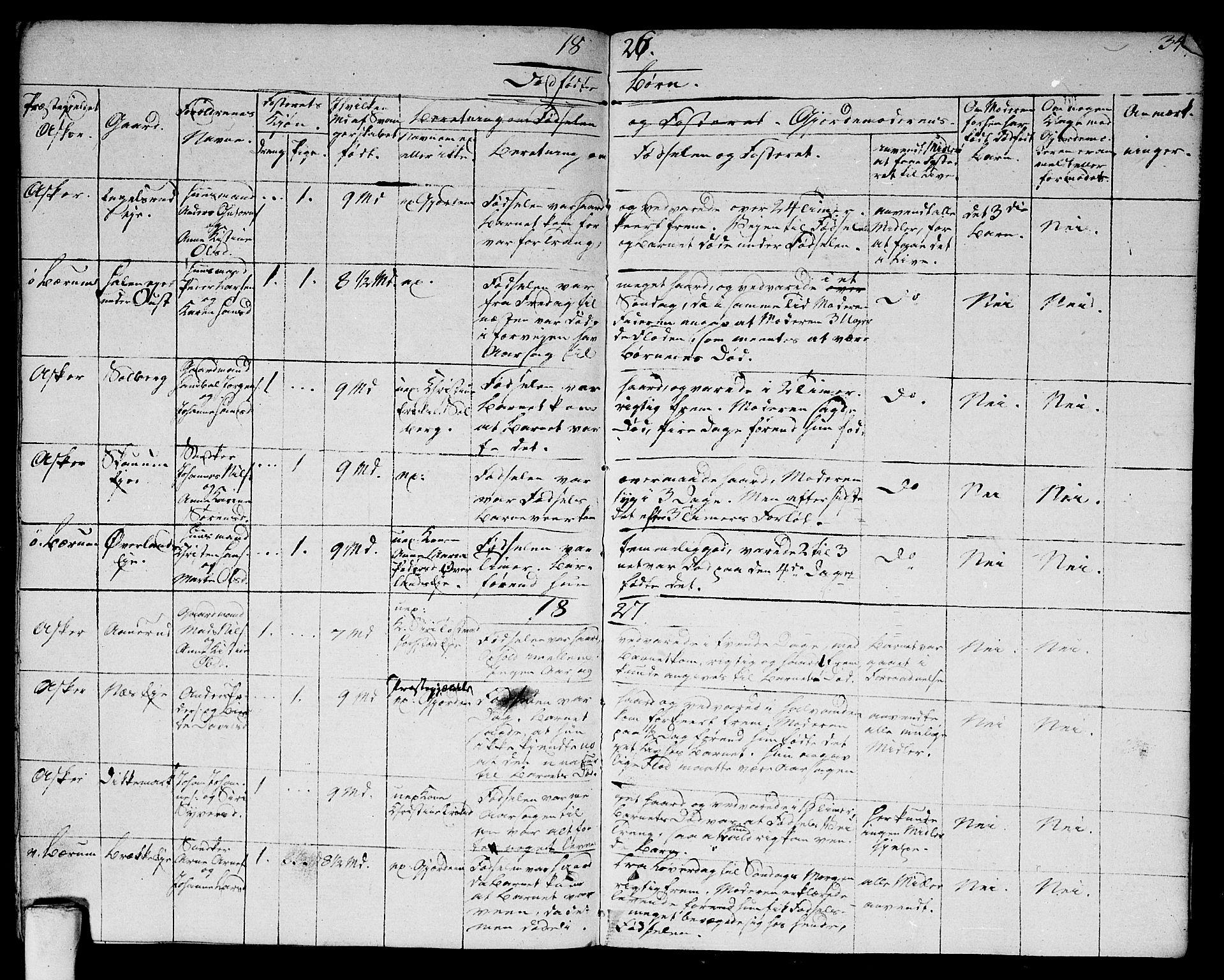 SAO, Asker prestekontor Kirkebøker, F/Fa/L0005: Ministerialbok nr. I 5, 1807-1813, s. 343
