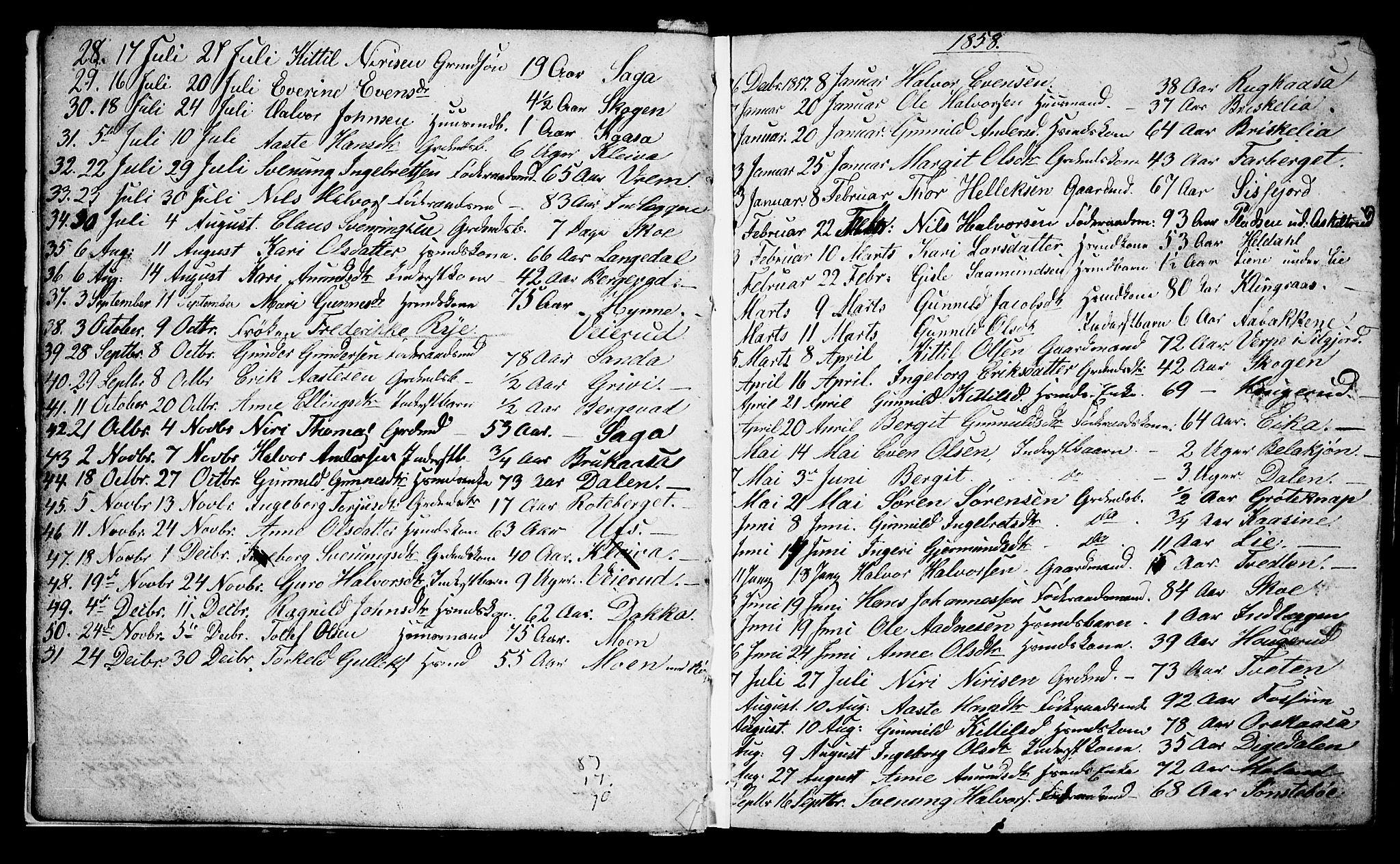 SAKO, Bø kirkebøker, G/Ga/L0002: Klokkerbok nr. 2, 1853-1866, s. 5