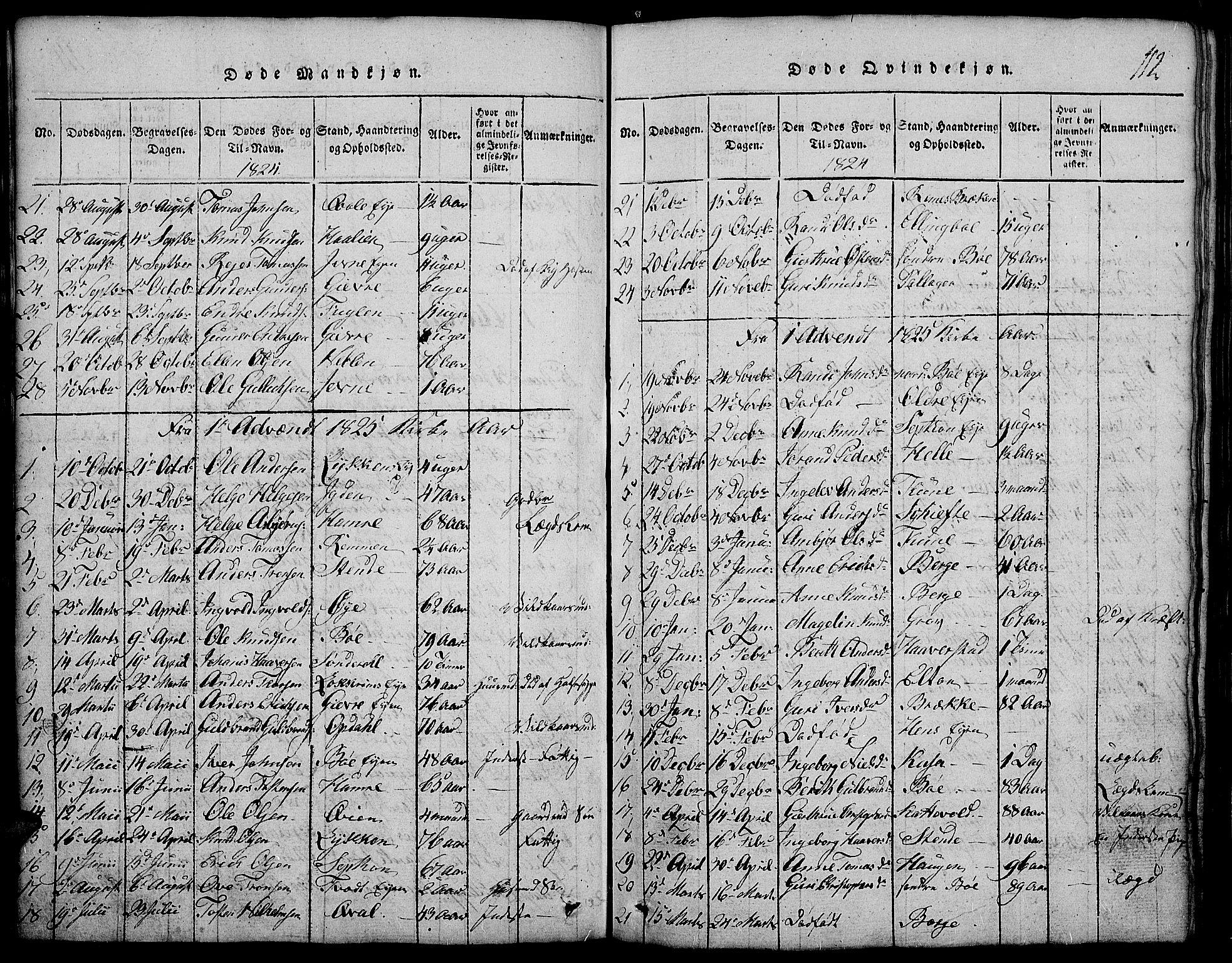 SAH, Vang prestekontor, Valdres, Klokkerbok nr. 2, 1814-1889, s. 112