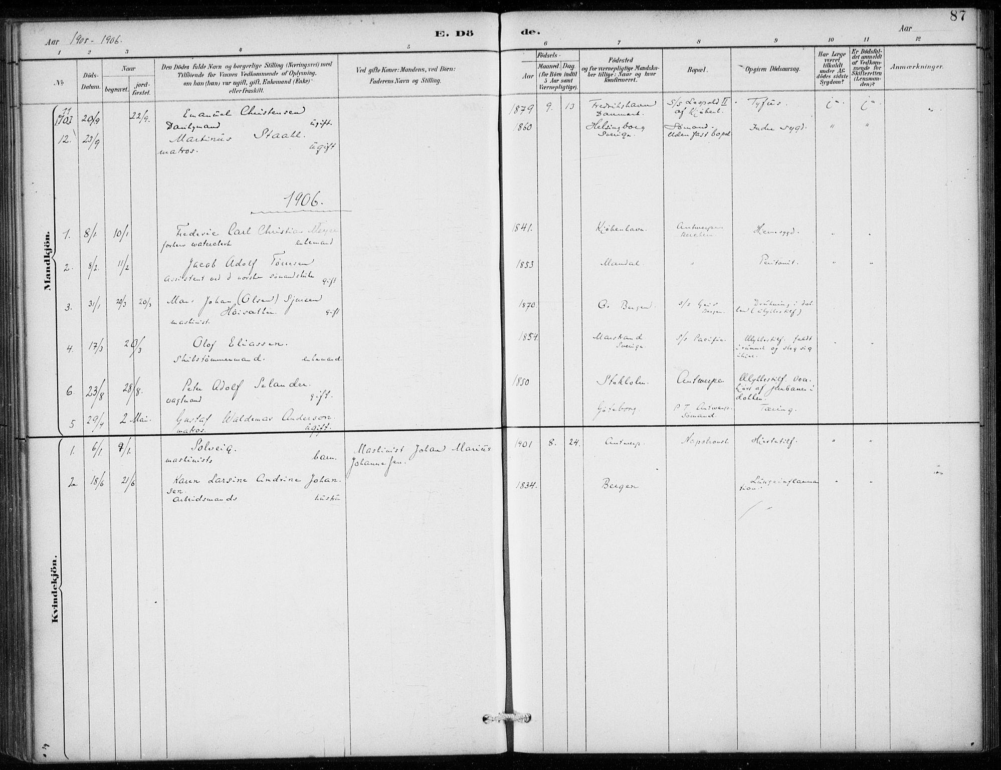 SAB, Den Norske Sjømannsmisjon i utlandet*, Ministerialbok nr. A 2, 1887-1913, s. 87