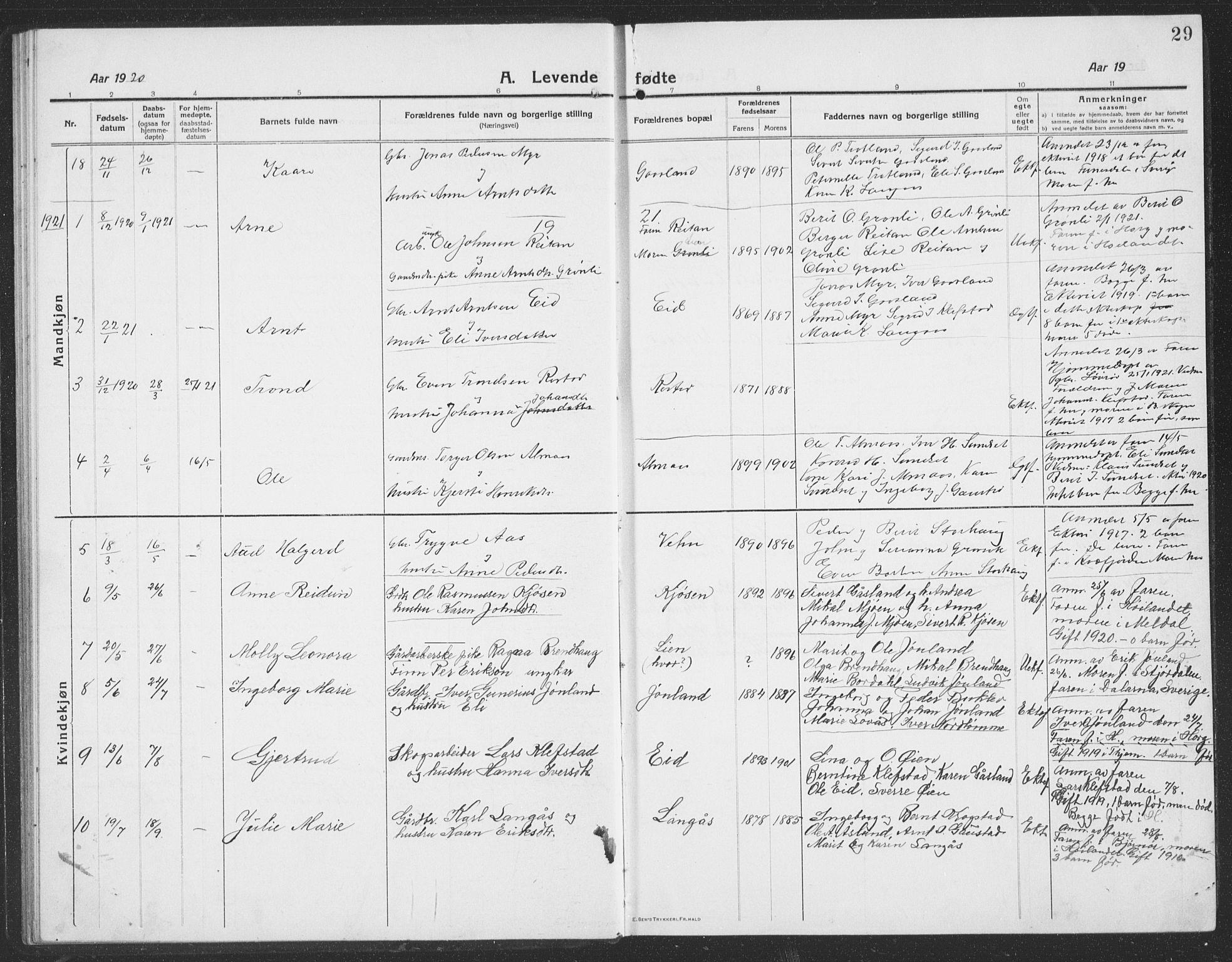 SAT, Ministerialprotokoller, klokkerbøker og fødselsregistre - Sør-Trøndelag, 694/L1134: Klokkerbok nr. 694C06, 1915-1937, s. 29