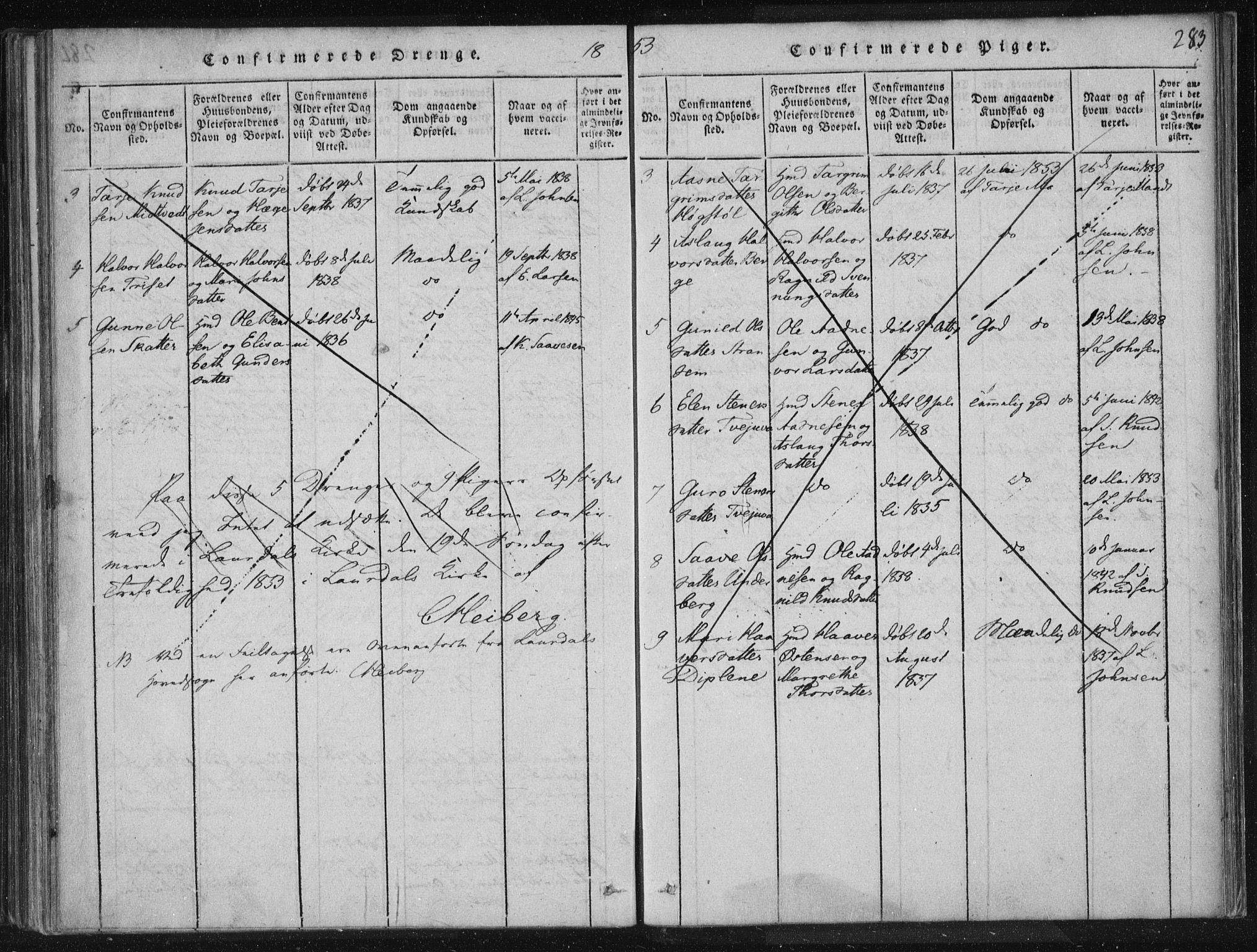 SAKO, Lårdal kirkebøker, F/Fc/L0001: Ministerialbok nr. III 1, 1815-1860, s. 283