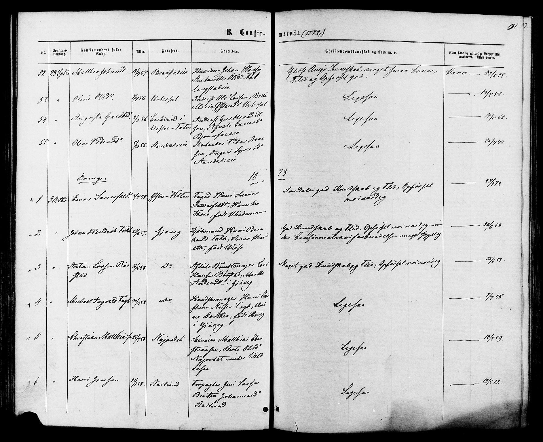 SAH, Vardal prestekontor, H/Ha/Haa/L0007: Ministerialbok nr. 7, 1867-1878, s. 191