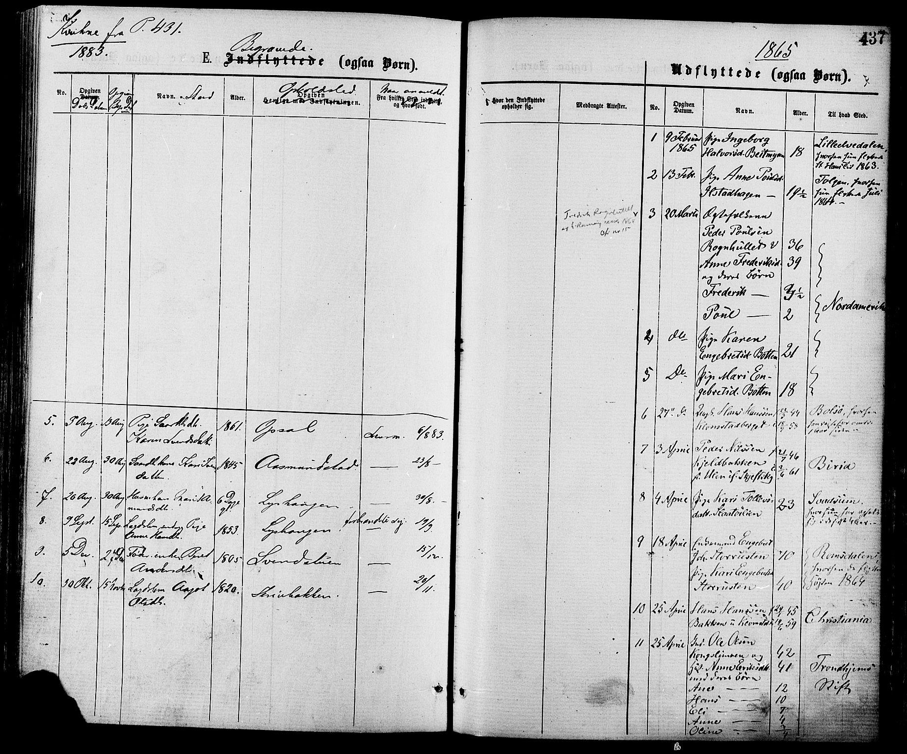 SAH, Nord-Fron prestekontor, Ministerialbok nr. 2, 1865-1883, s. 437
