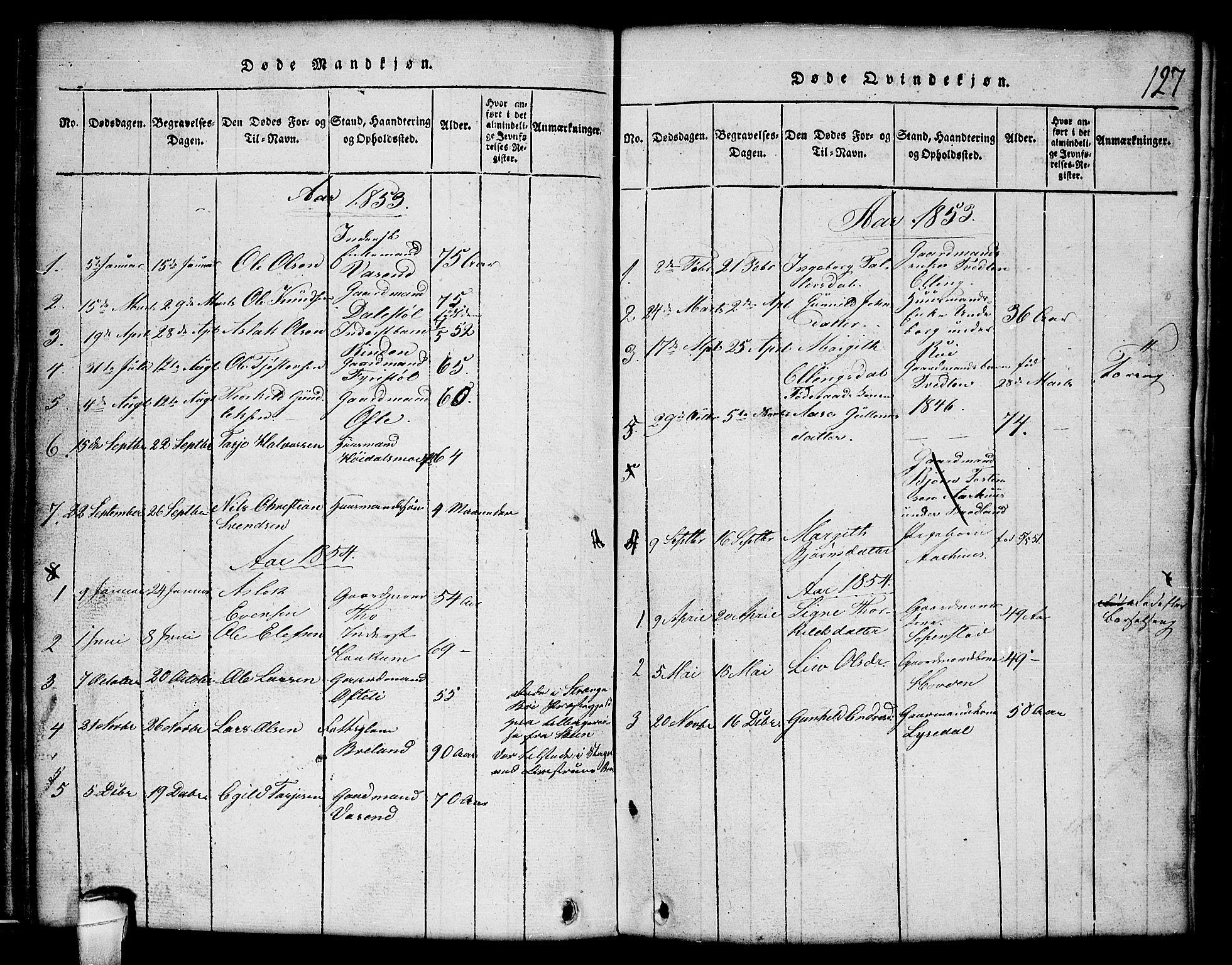 SAKO, Lårdal kirkebøker, G/Gc/L0001: Klokkerbok nr. III 1, 1815-1854, s. 127