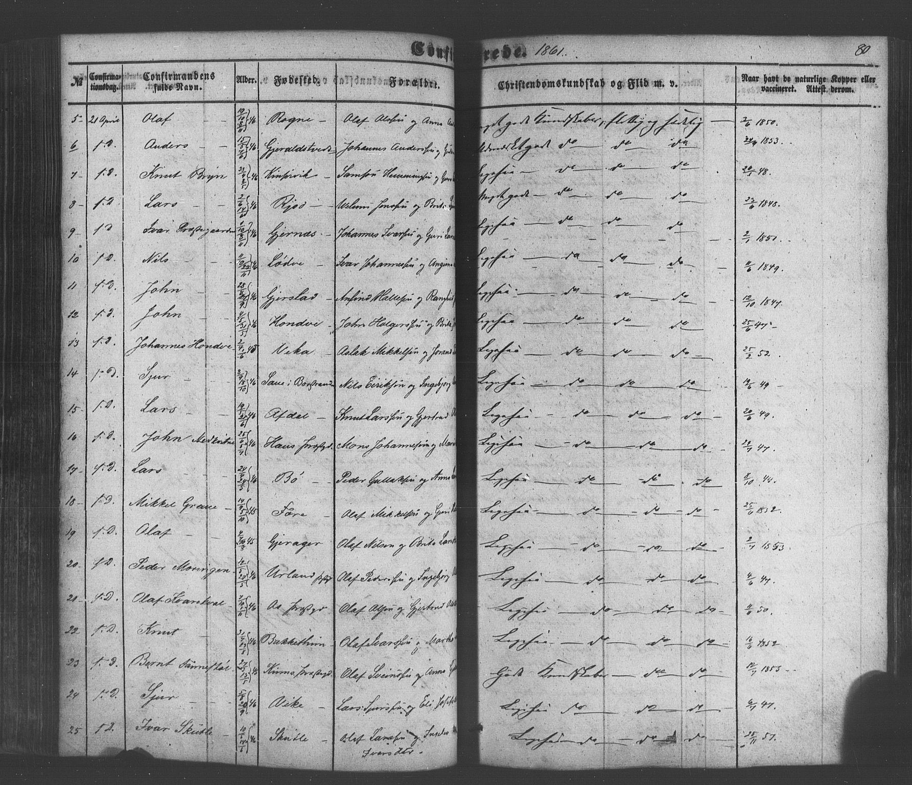 SAB, Voss Sokneprestembete, H/Haa: Ministerialbok nr. A 18, 1848-1876, s. 80