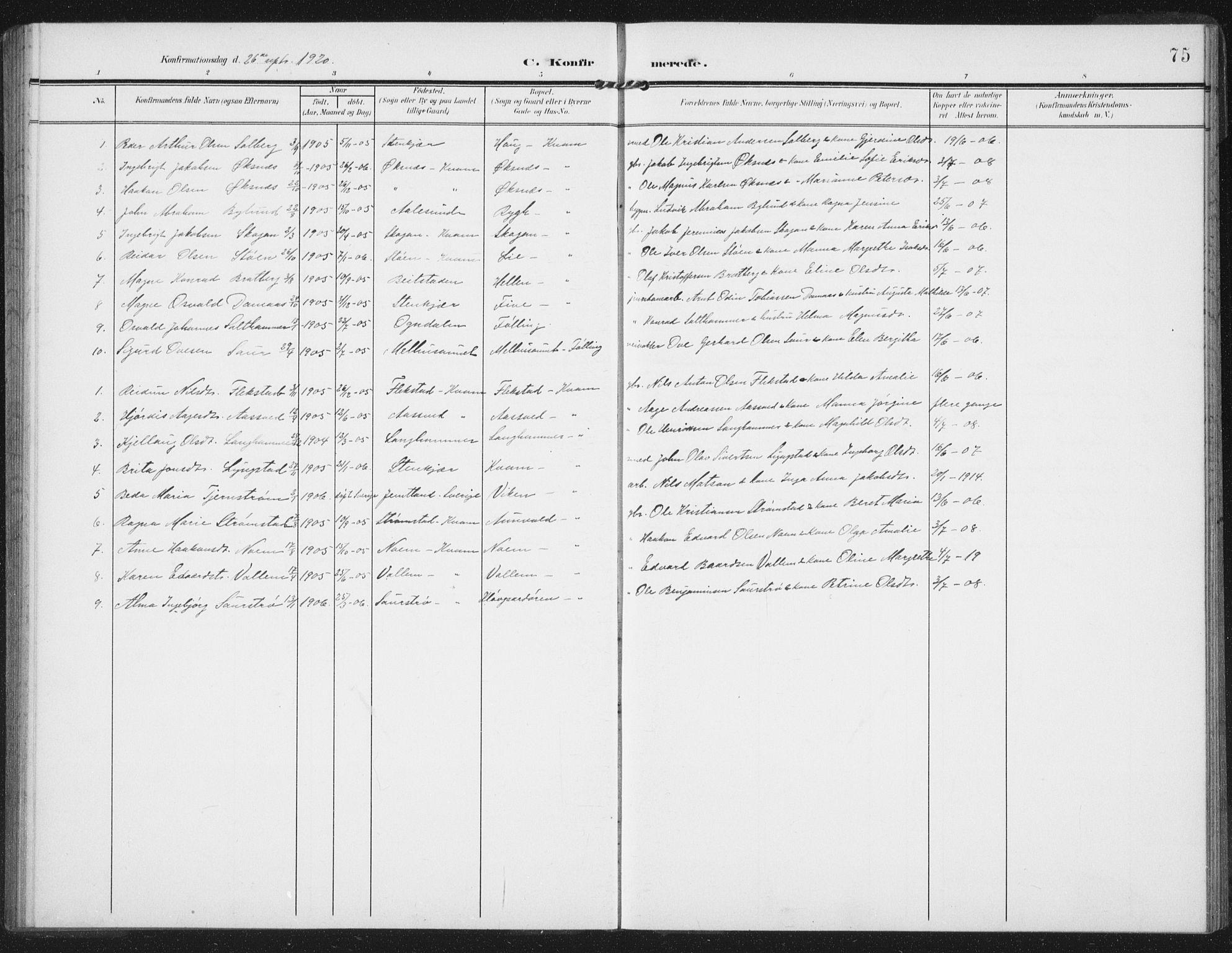 SAT, Ministerialprotokoller, klokkerbøker og fødselsregistre - Nord-Trøndelag, 747/L0460: Klokkerbok nr. 747C02, 1908-1939, s. 75