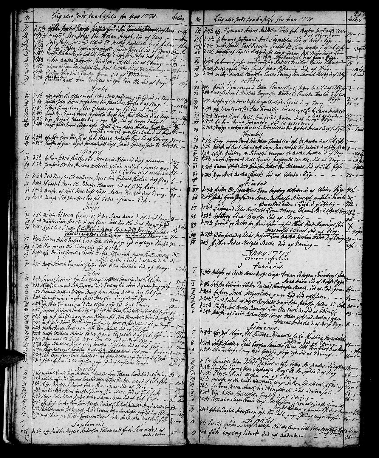 SAT, Ministerialprotokoller, klokkerbøker og fødselsregistre - Sør-Trøndelag, 602/L0134: Klokkerbok nr. 602C02, 1759-1812, s. 22-23