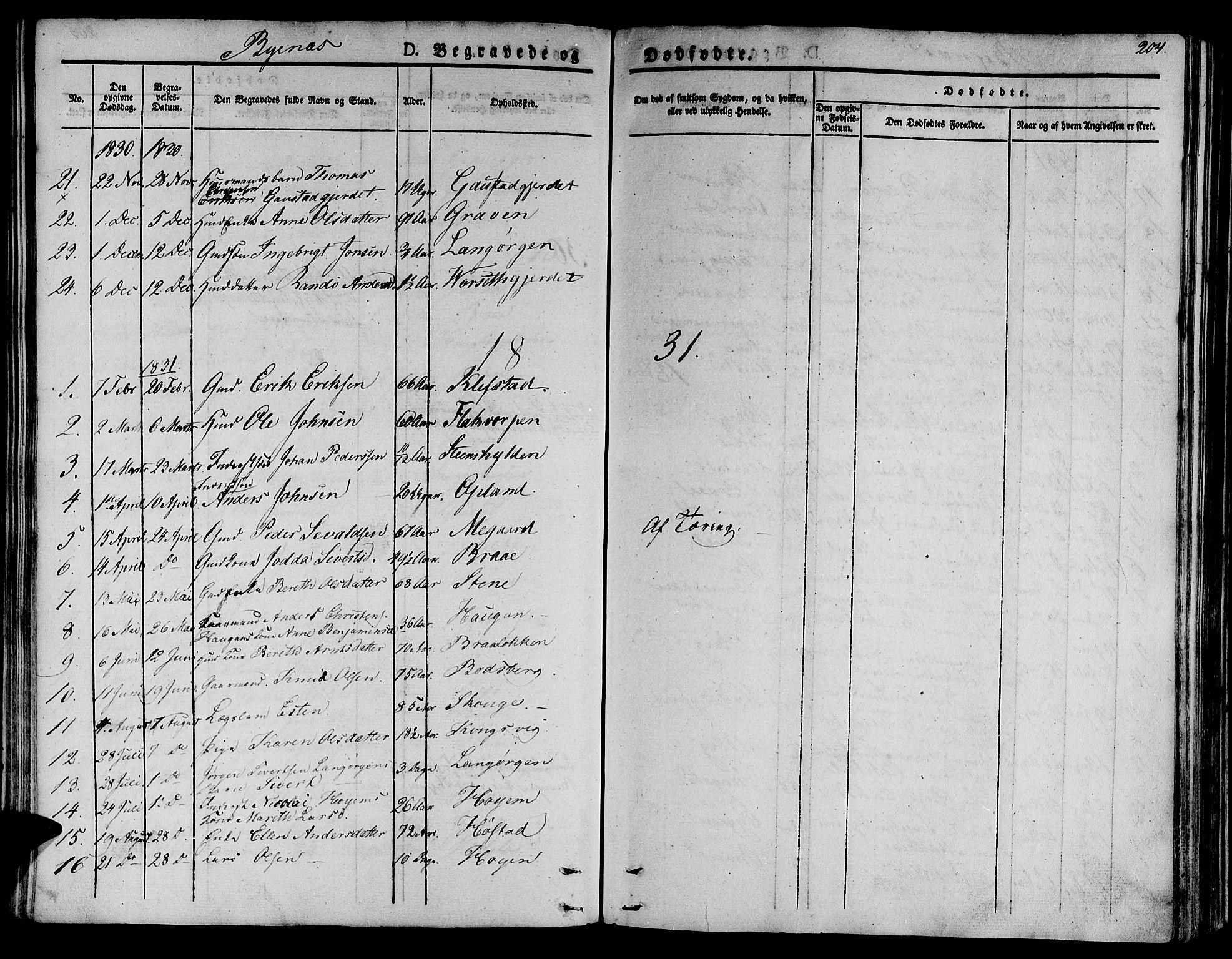 SAT, Ministerialprotokoller, klokkerbøker og fødselsregistre - Sør-Trøndelag, 612/L0374: Ministerialbok nr. 612A07 /1, 1829-1845, s. 204