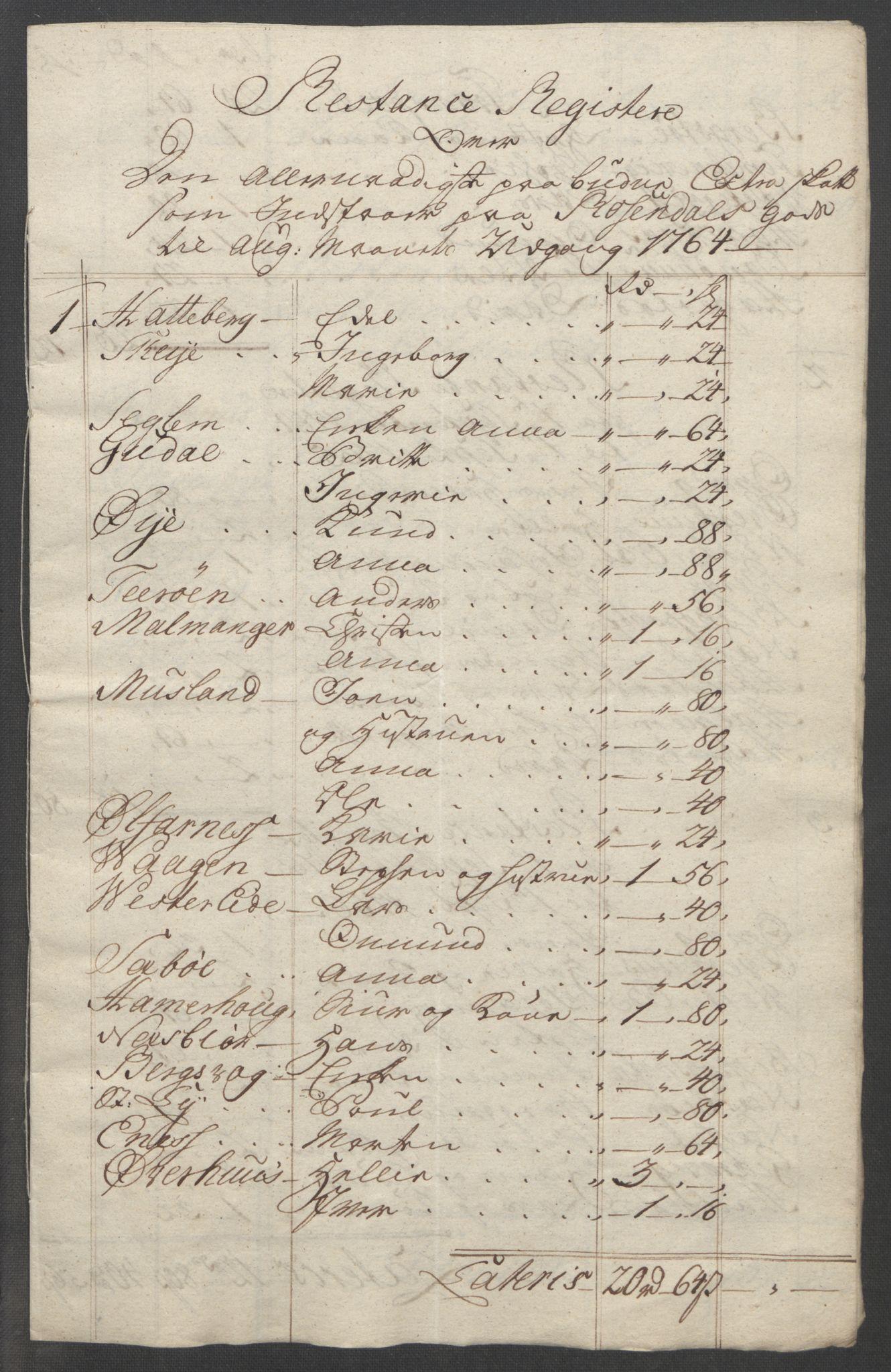 RA, Rentekammeret inntil 1814, Reviderte regnskaper, Fogderegnskap, R49/L3157: Ekstraskatten Rosendal Baroni, 1762-1772, s. 232