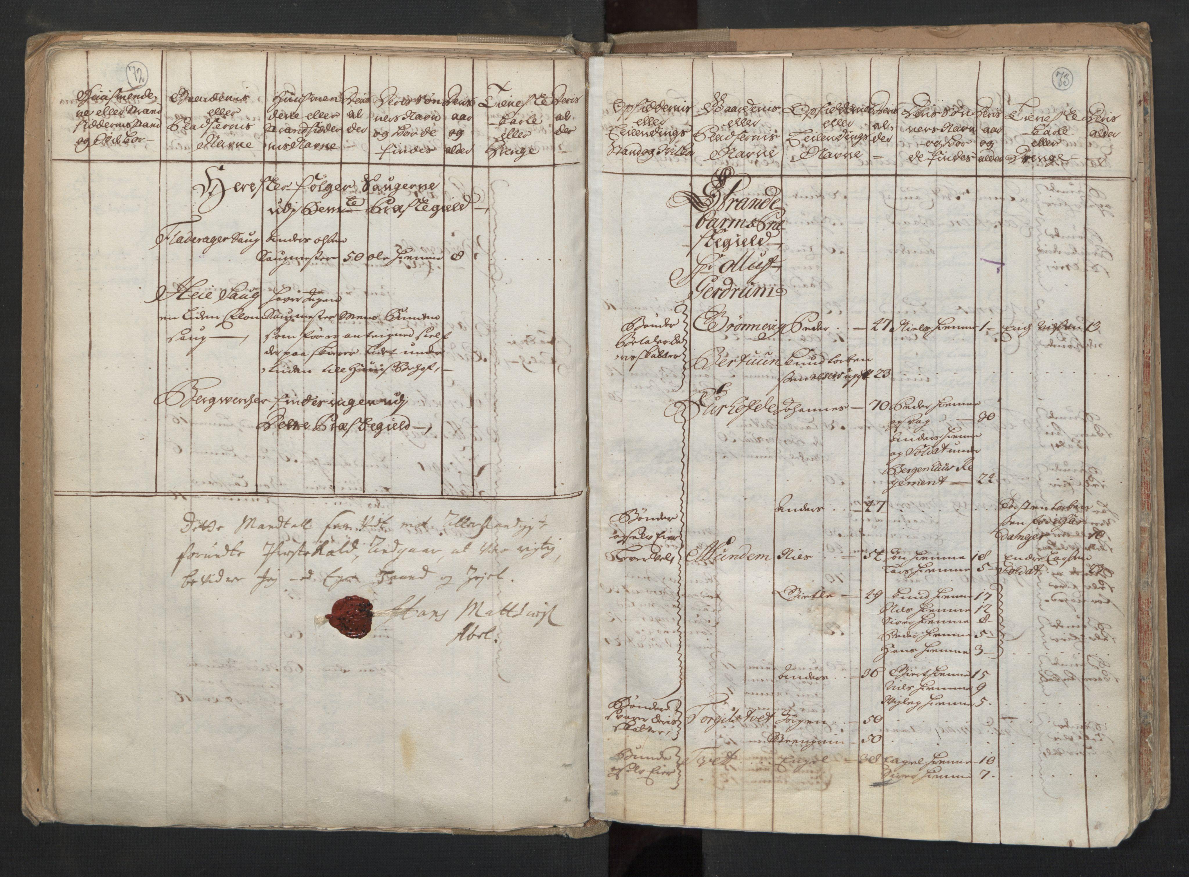 RA, Manntallet 1701, nr. 6: Sunnhordland fogderi og Hardanger fogderi, 1701, s. 72-73