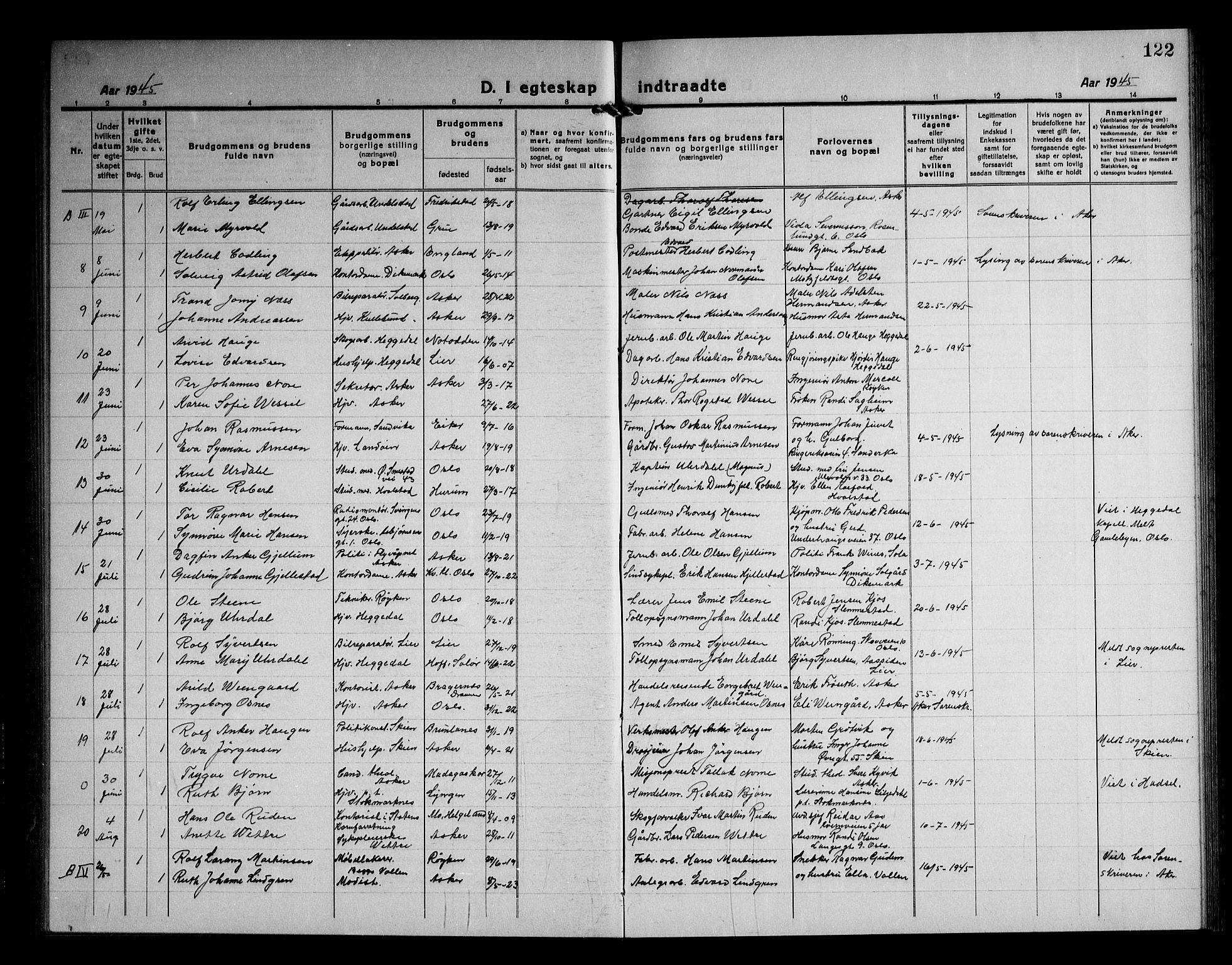 SAO, Asker prestekontor Kirkebøker, F/Fa/L0020: Ministerialbok nr. I 20, 1918-1948, s. 122