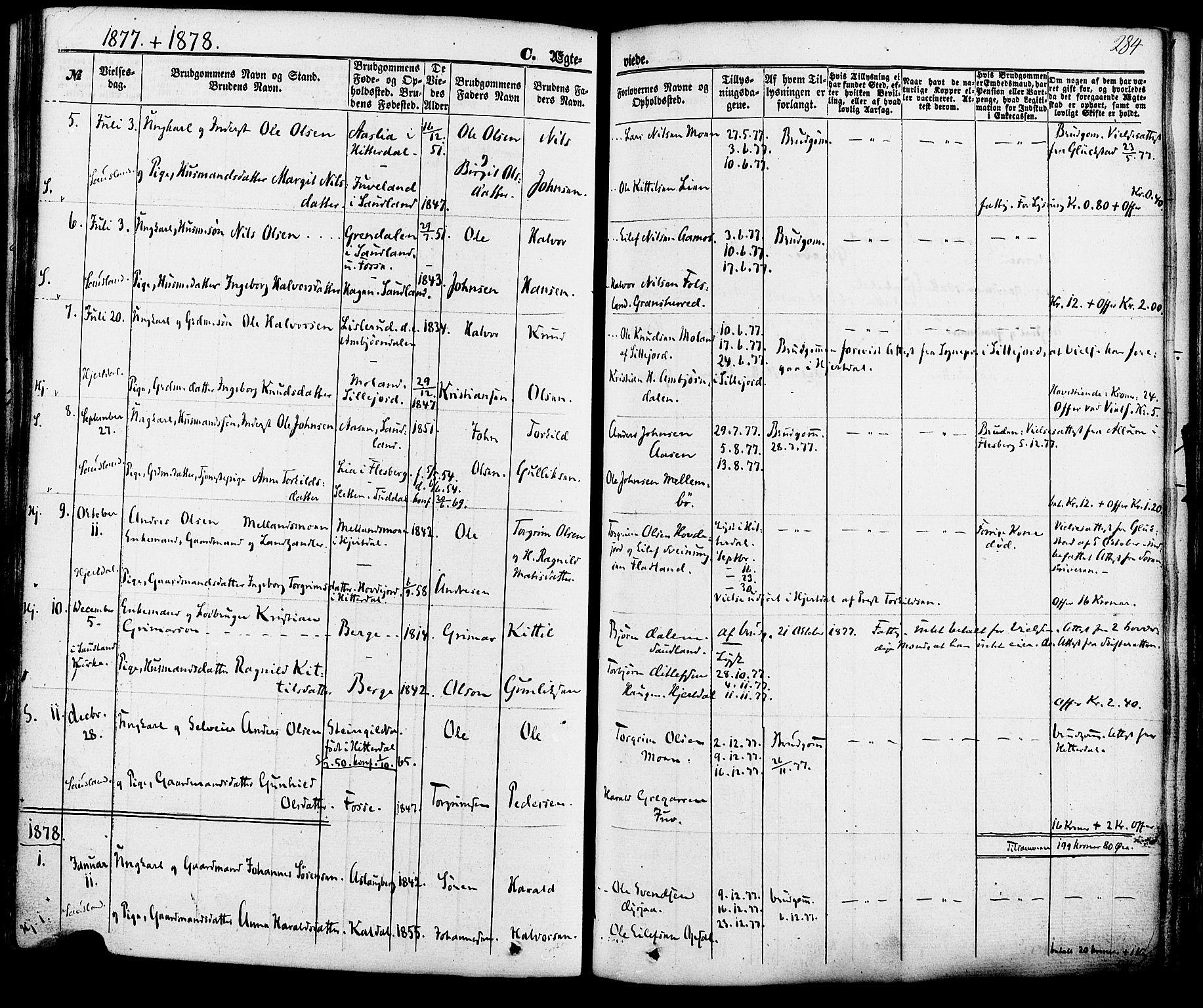 SAKO, Hjartdal kirkebøker, F/Fa/L0009: Ministerialbok nr. I 9, 1860-1879, s. 284