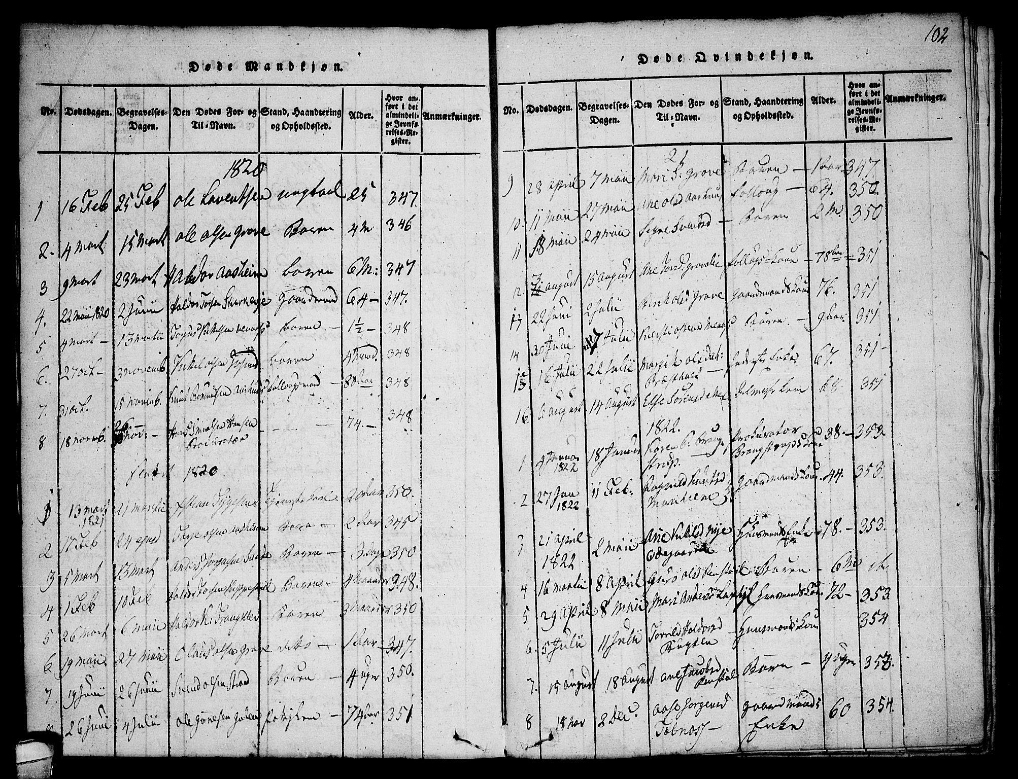 SAKO, Seljord kirkebøker, F/Fa/L0010: Ministerialbok nr. I 10, 1815-1831, s. 102