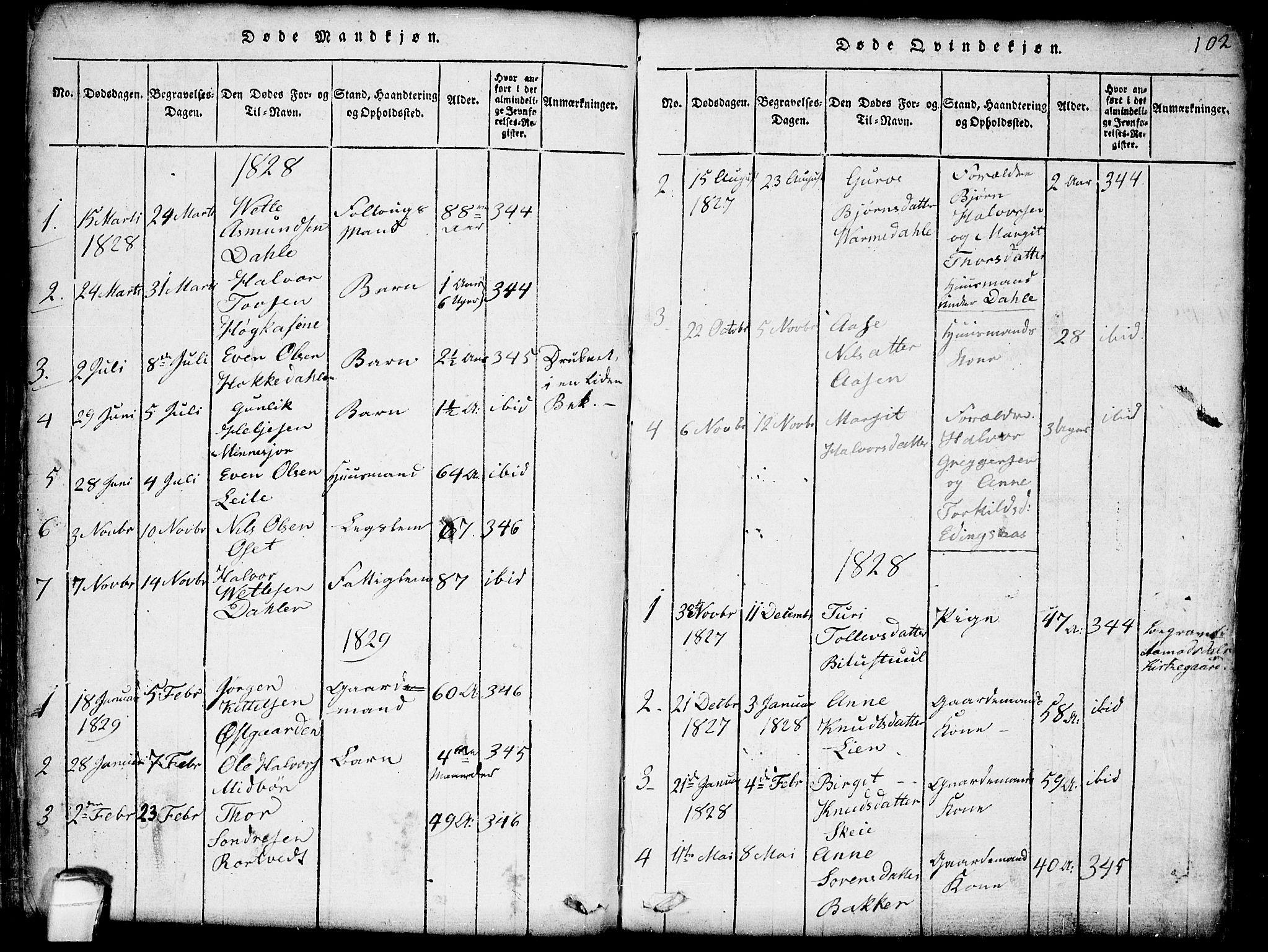 SAKO, Seljord kirkebøker, G/Gb/L0002: Klokkerbok nr. II 2, 1815-1854, s. 102