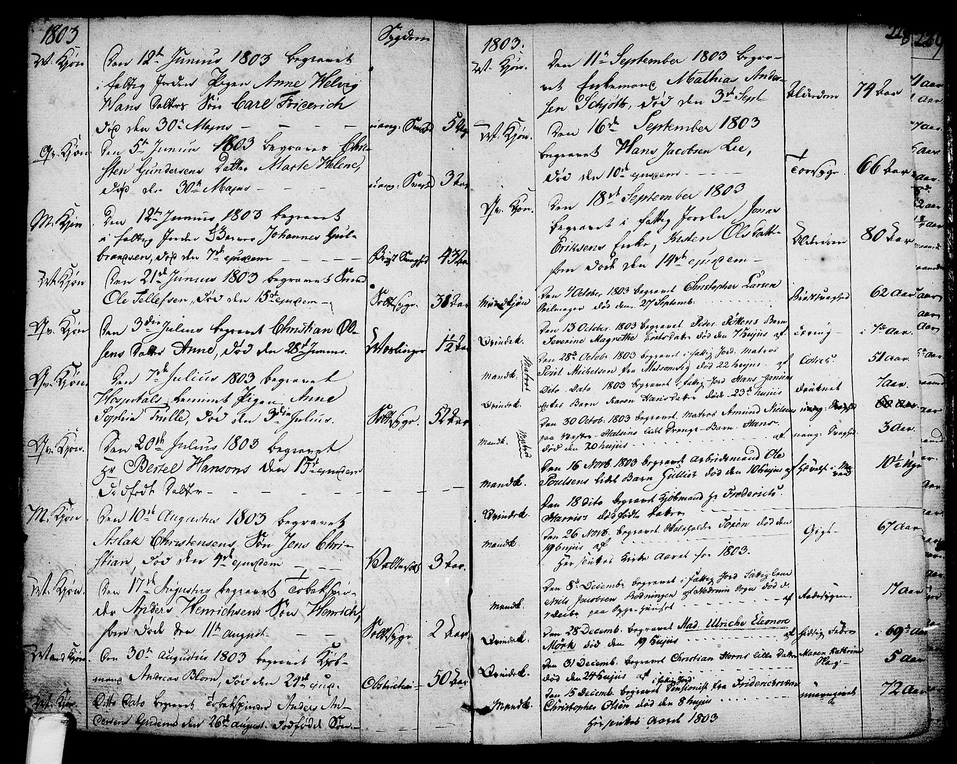 SAKO, Larvik kirkebøker, G/Ga/L0001: Klokkerbok nr. I 1, 1785-1807, s. 228