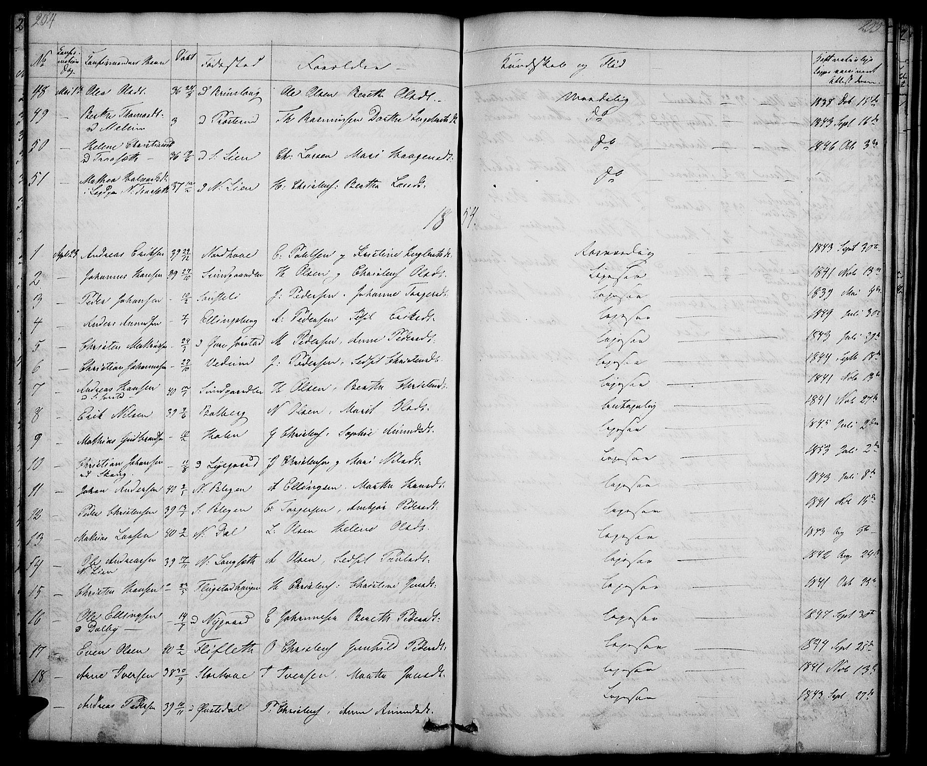 SAH, Fåberg prestekontor, Klokkerbok nr. 5, 1837-1864, s. 254-255