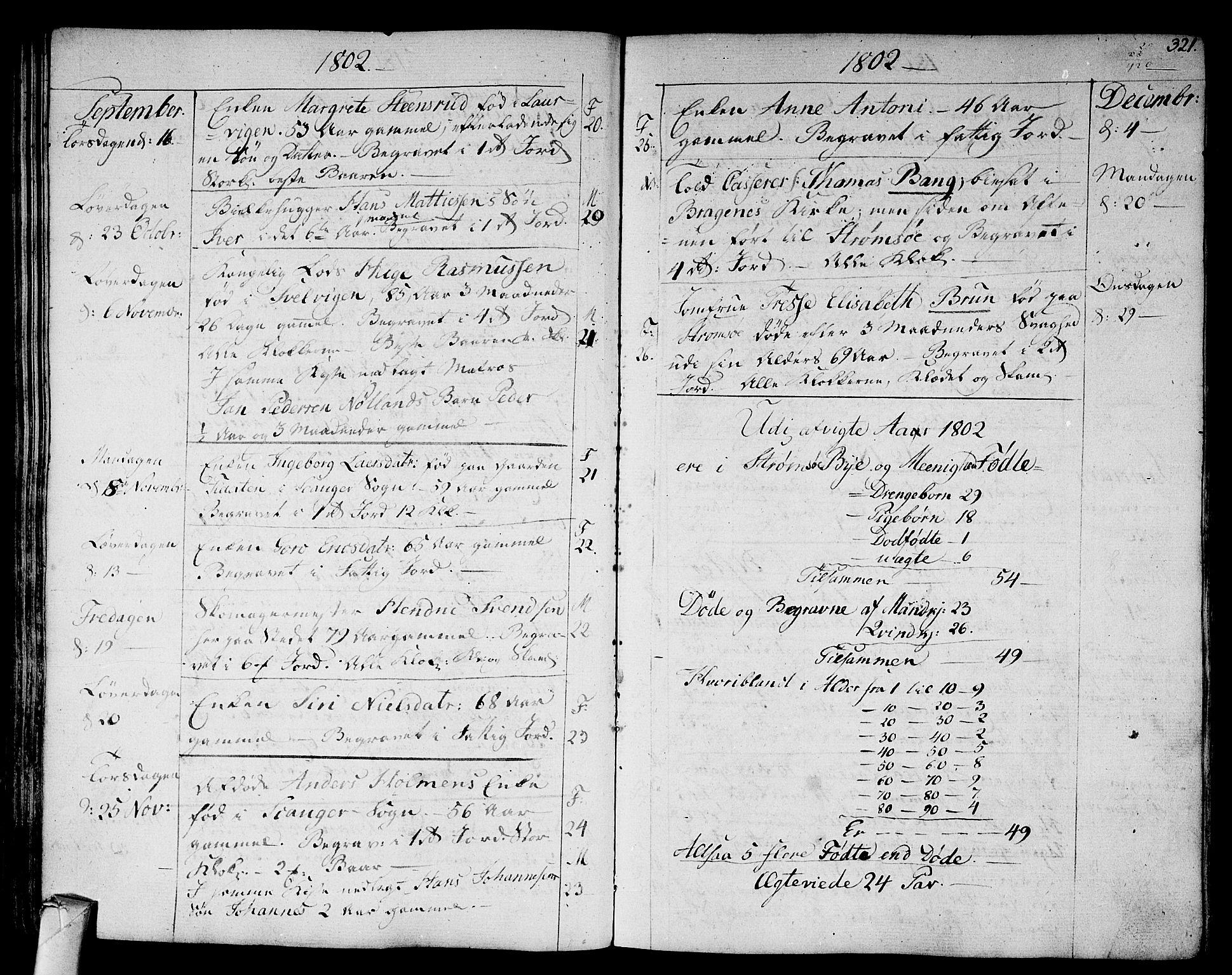 SAKO, Strømsø kirkebøker, F/Fa/L0010: Ministerialbok nr. I 10, 1792-1822, s. 321