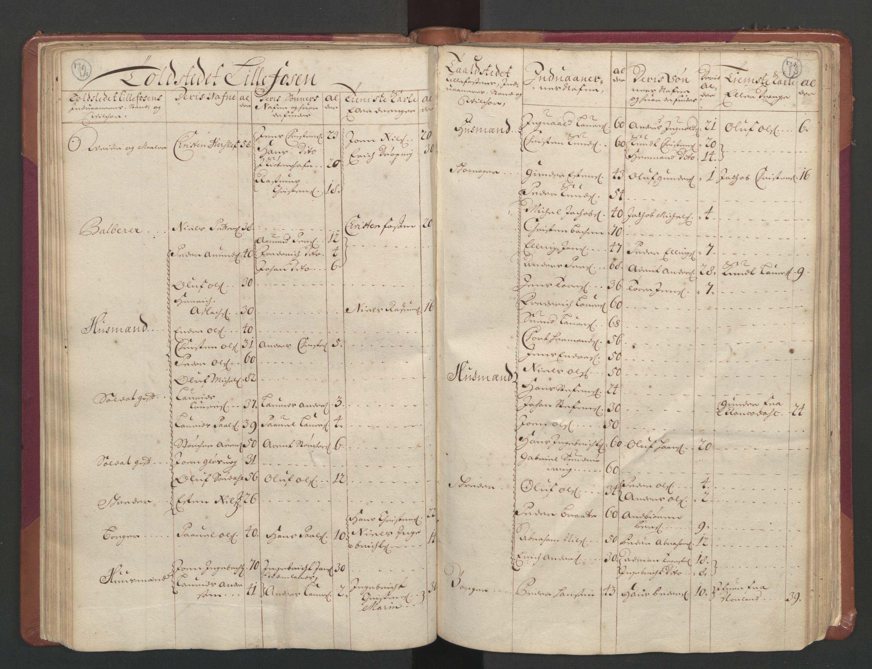 RA, Manntallet 1701, nr. 11: Nordmøre fogderi og Romsdal fogderi, 1701, s. 72-73