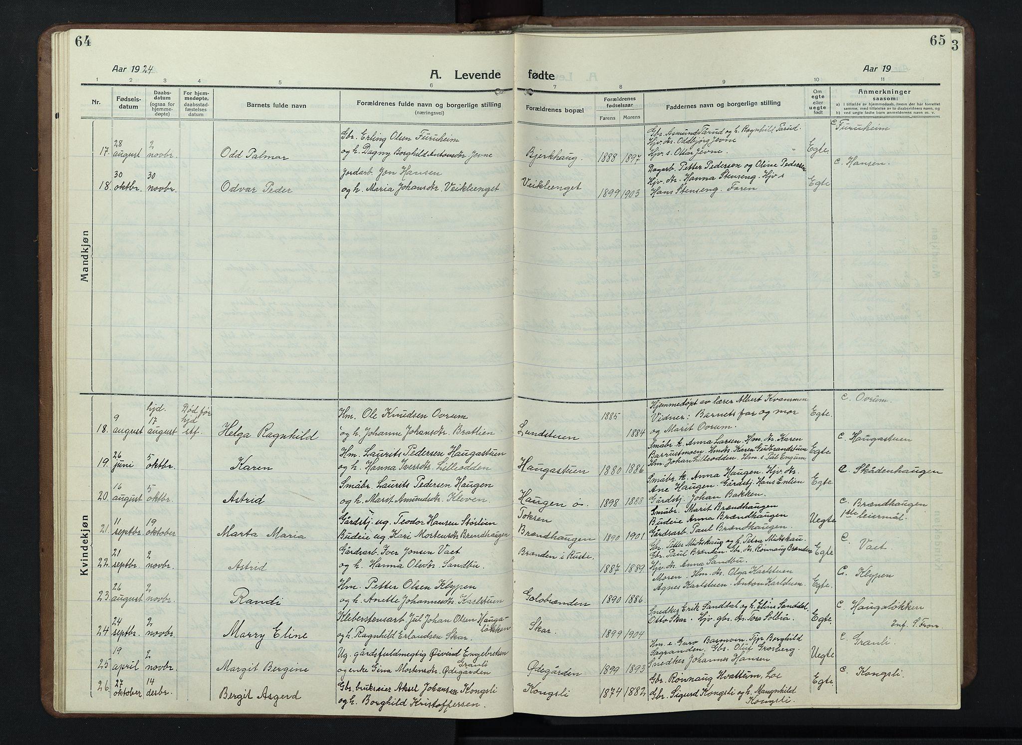 SAH, Nord-Fron prestekontor, Klokkerbok nr. 7, 1915-1946, s. 64-65