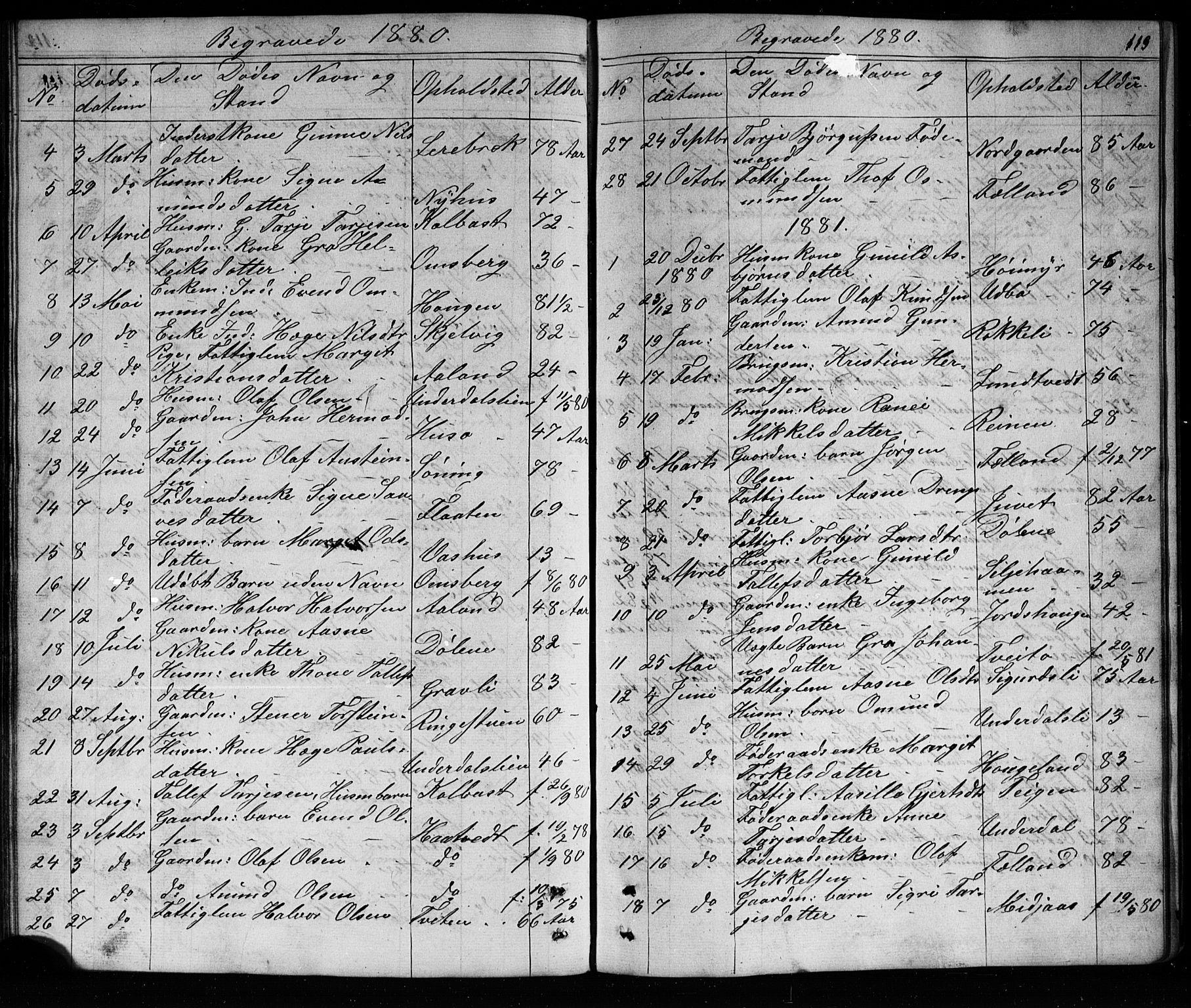 SAKO, Mo kirkebøker, G/Ga/L0001: Klokkerbok nr. I 1, 1851-1891, s. 113