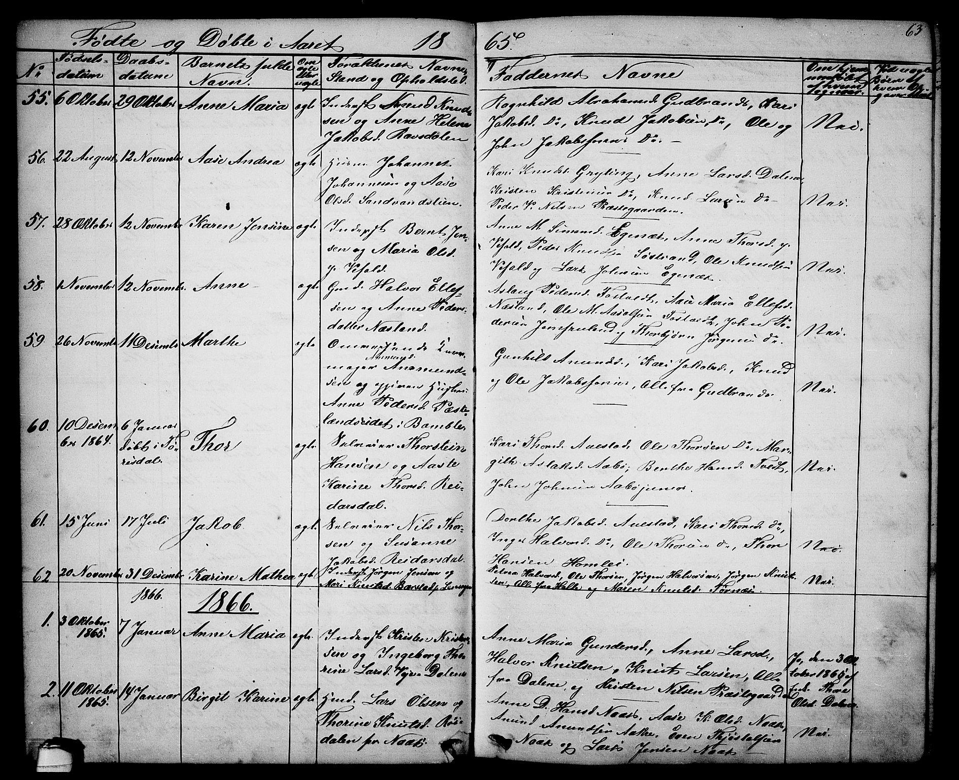 SAKO, Drangedal kirkebøker, G/Ga/L0002: Klokkerbok nr. I 2, 1856-1887, s. 63