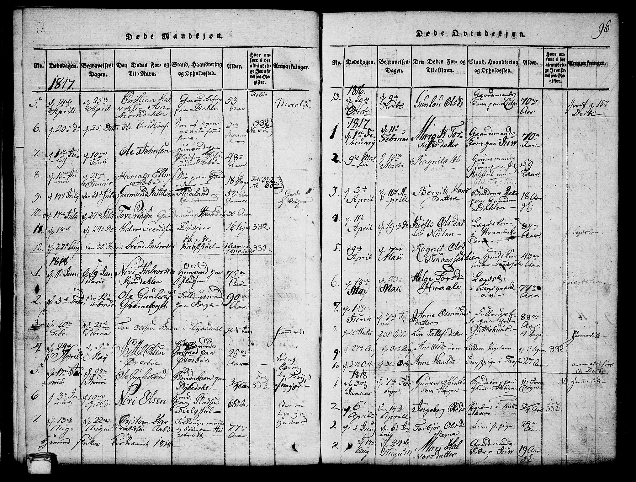 SAKO, Hjartdal kirkebøker, G/Ga/L0001: Klokkerbok nr. I 1, 1815-1842, s. 96