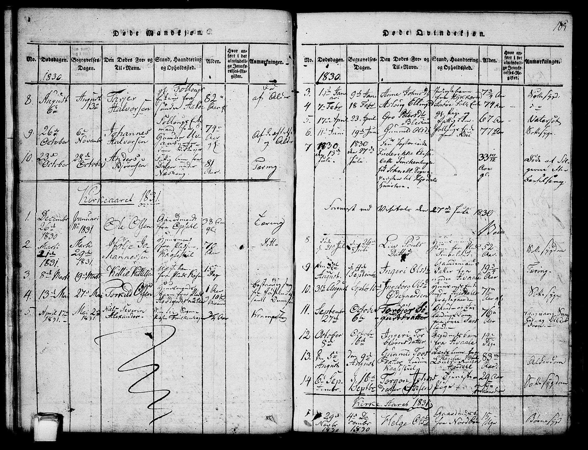 SAKO, Hjartdal kirkebøker, G/Ga/L0001: Klokkerbok nr. I 1, 1815-1842, s. 105