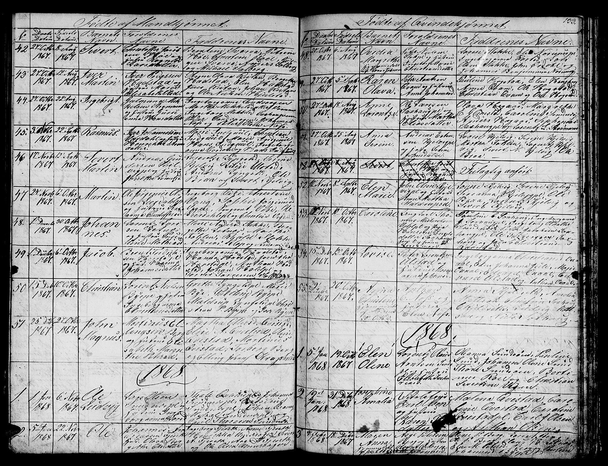 SAT, Ministerialprotokoller, klokkerbøker og fødselsregistre - Nord-Trøndelag, 730/L0299: Klokkerbok nr. 730C02, 1849-1871, s. 133
