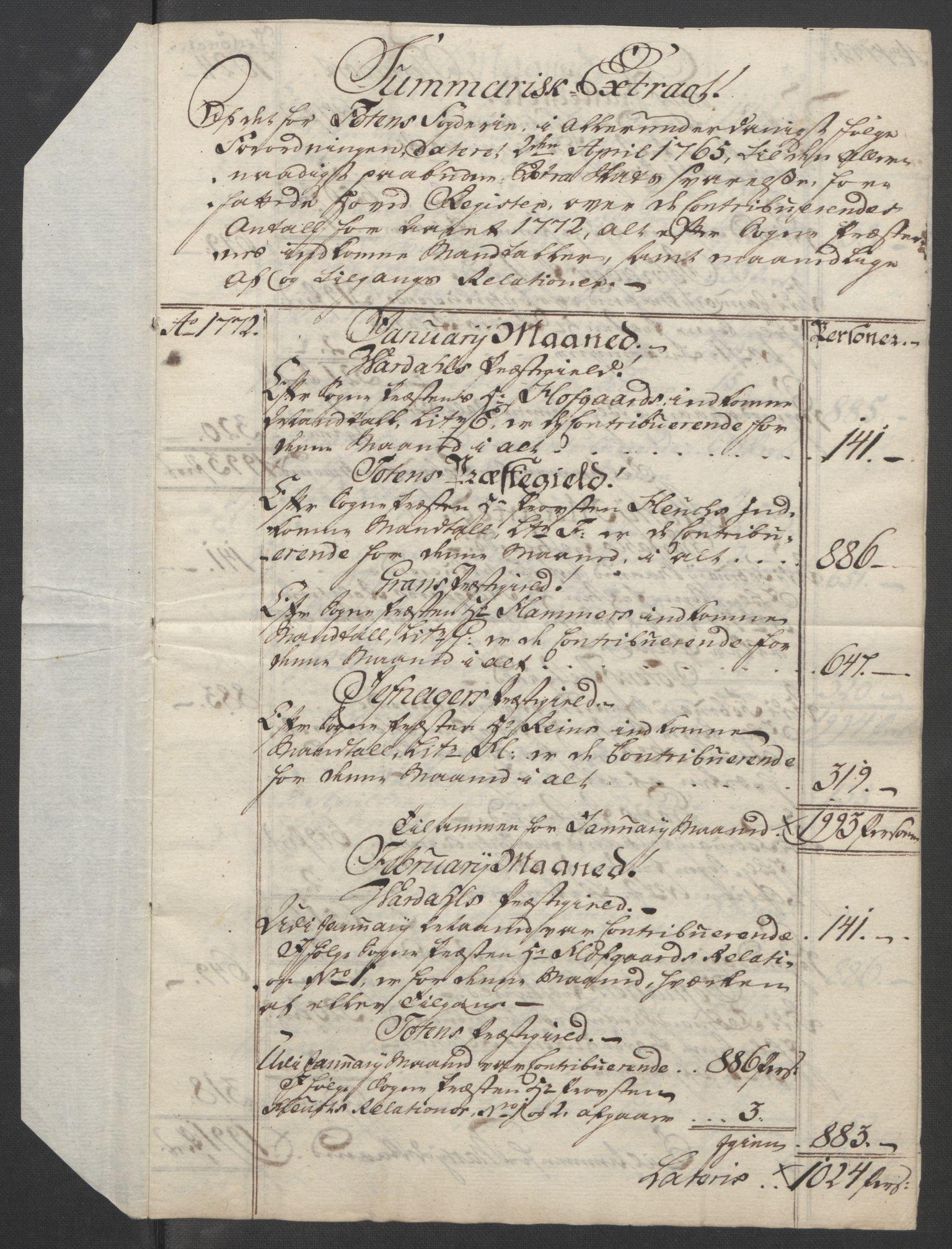 RA, Rentekammeret inntil 1814, Reviderte regnskaper, Fogderegnskap, R19/L1399: Fogderegnskap Toten, Hadeland og Vardal, 1762-1783, s. 245
