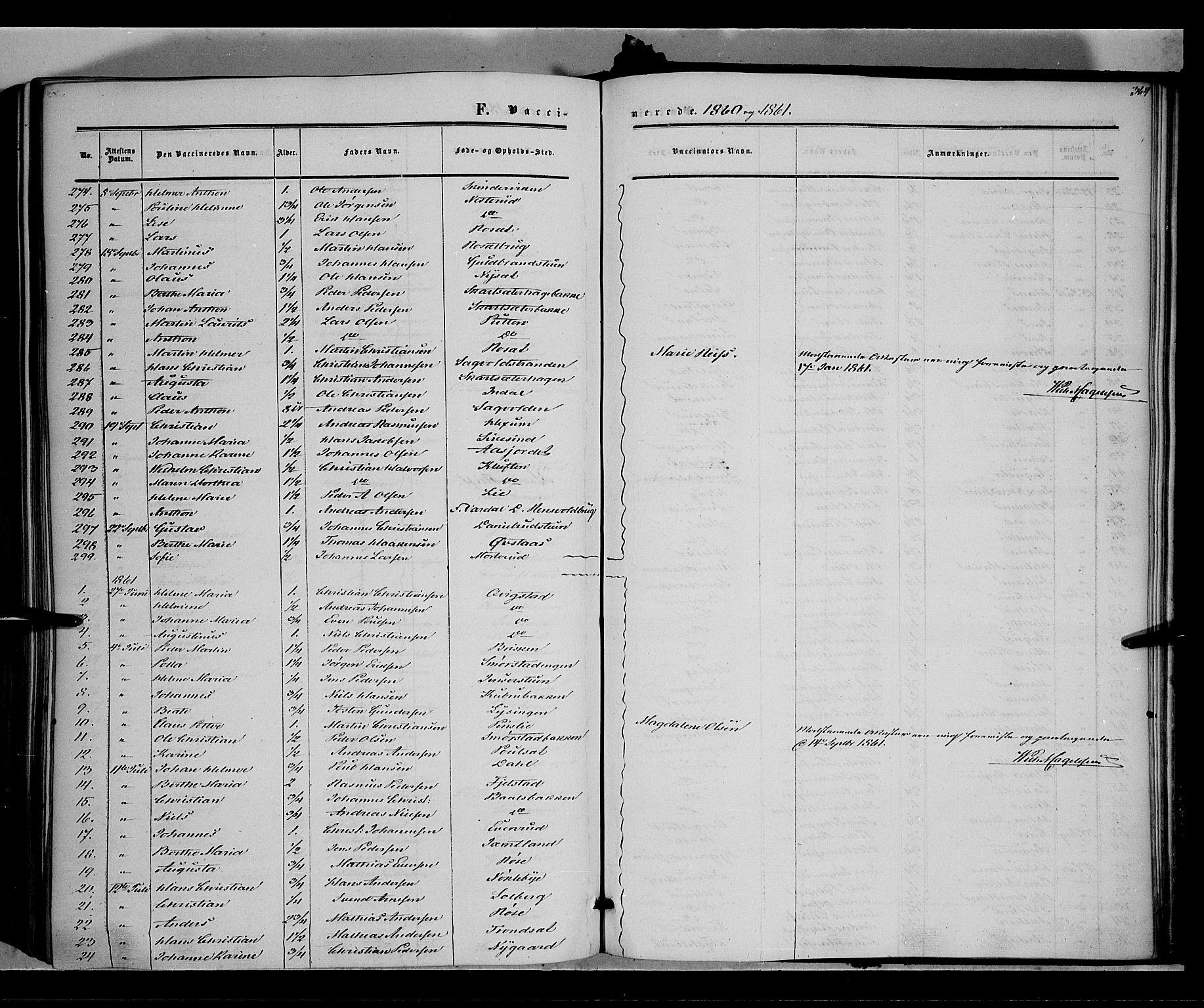 SAH, Vestre Toten prestekontor, Ministerialbok nr. 6, 1856-1861, s. 364