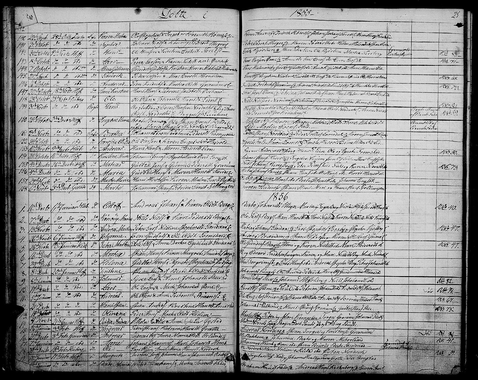 SAH, Søndre Land prestekontor, L/L0001: Klokkerbok nr. 1, 1849-1883, s. 25