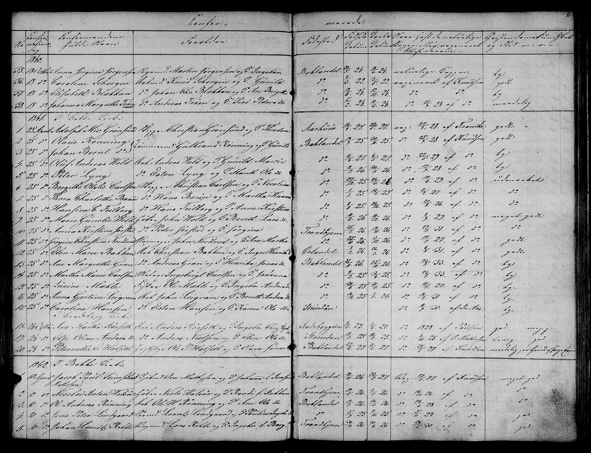 SAT, Ministerialprotokoller, klokkerbøker og fødselsregistre - Sør-Trøndelag, 604/L0182: Ministerialbok nr. 604A03, 1818-1850, s. 81