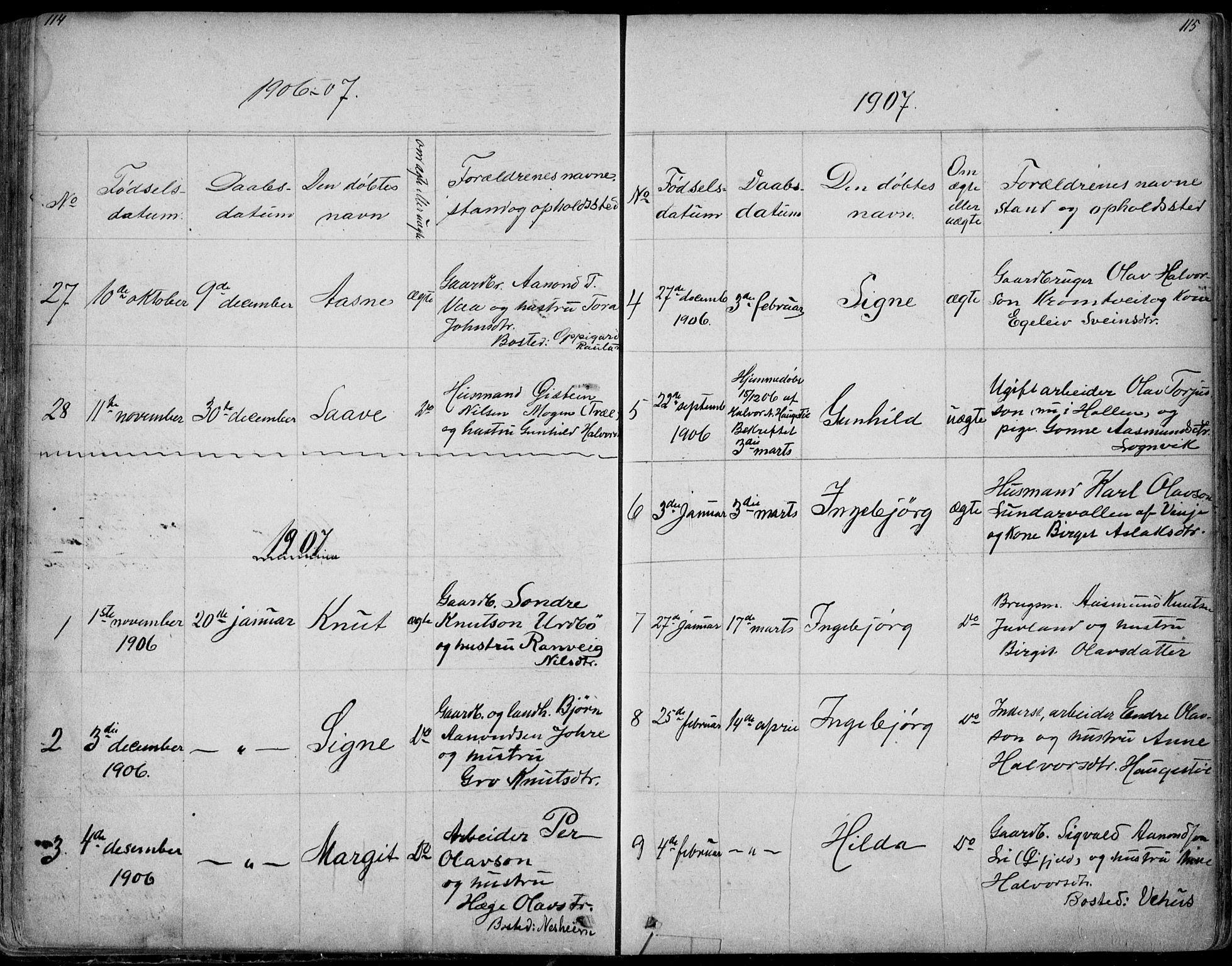 SAKO, Rauland kirkebøker, G/Ga/L0002: Klokkerbok nr. I 2, 1849-1935, s. 114-115