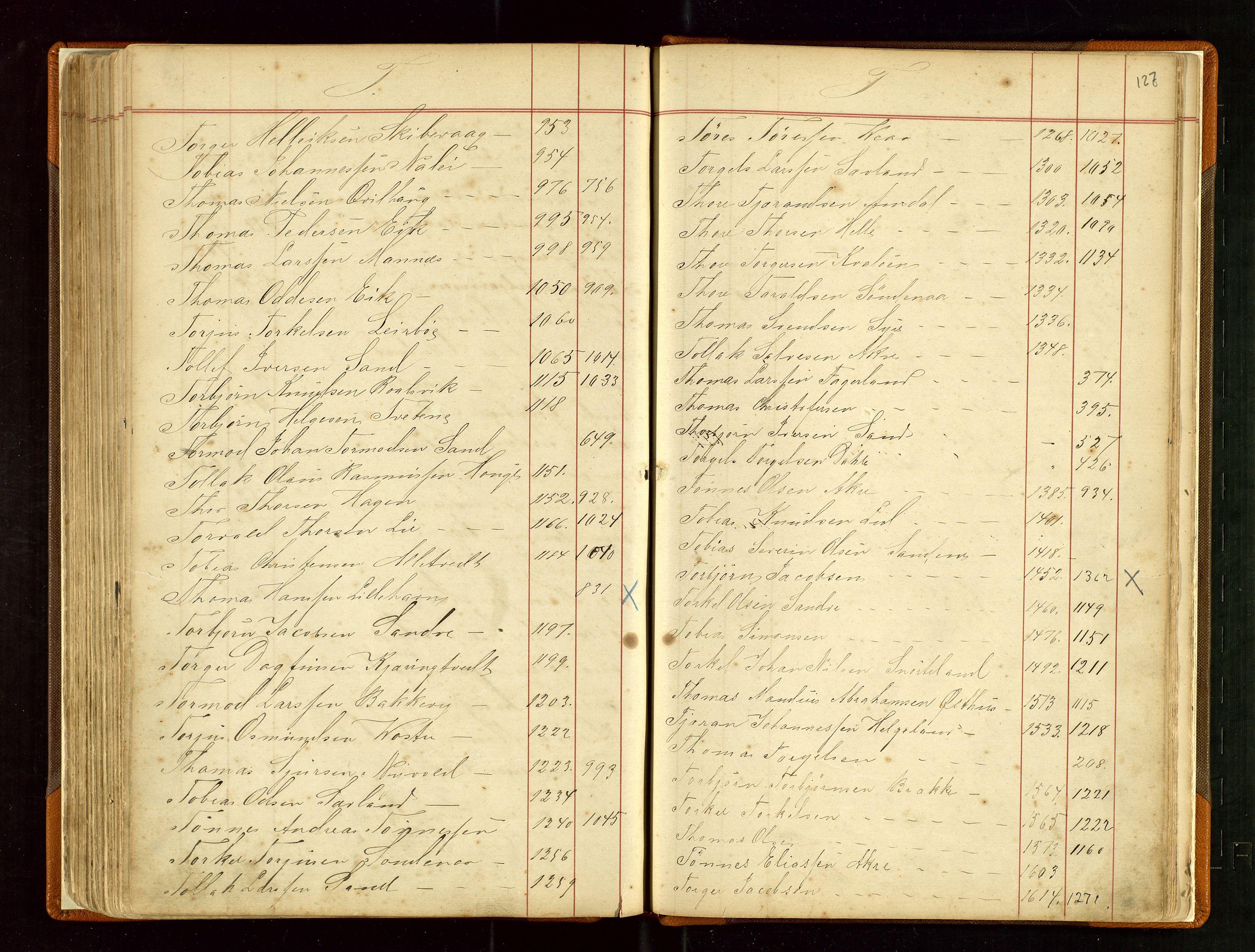 SAST, Haugesund sjømannskontor, F/Fb/Fba/L0003: Navneregister med henvisning til rullenummer (fornavn) Haugesund krets, 1860-1948, s. 127
