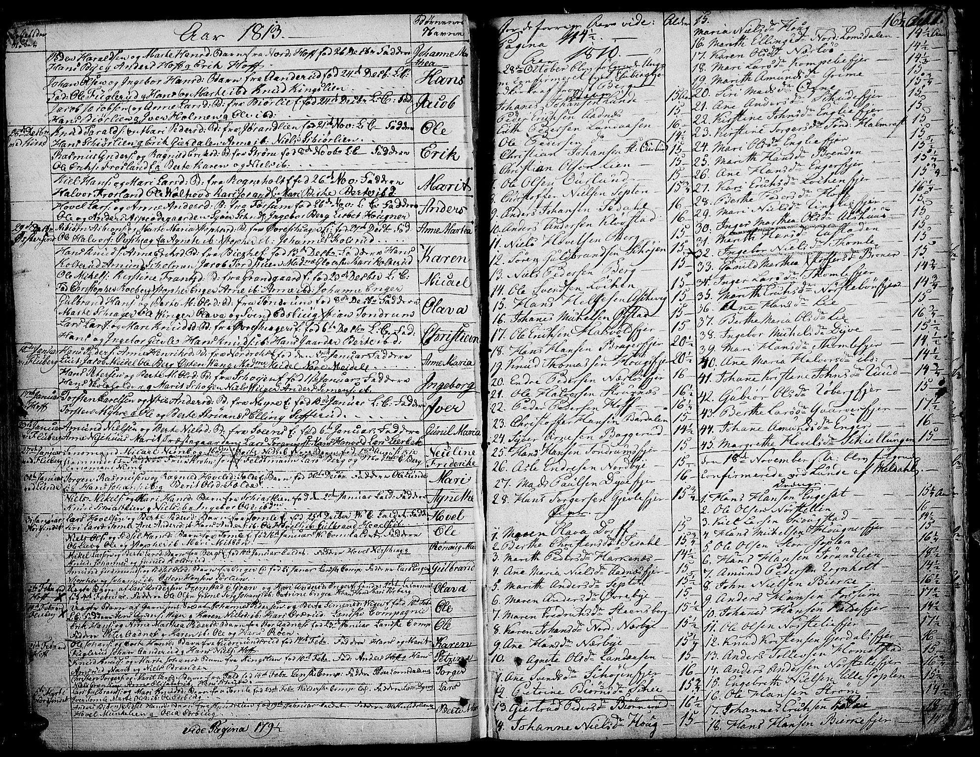 SAH, Land prestekontor, Ministerialbok nr. 6, 1784-1813, s. 177