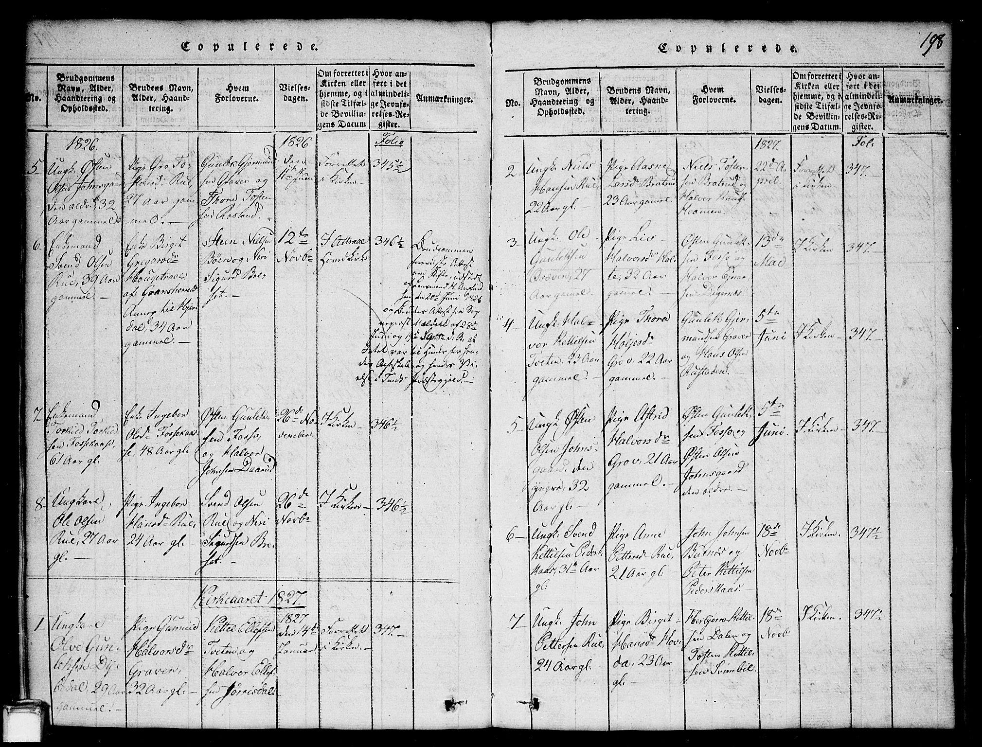 SAKO, Gransherad kirkebøker, G/Gb/L0001: Klokkerbok nr. II 1, 1815-1860, s. 198
