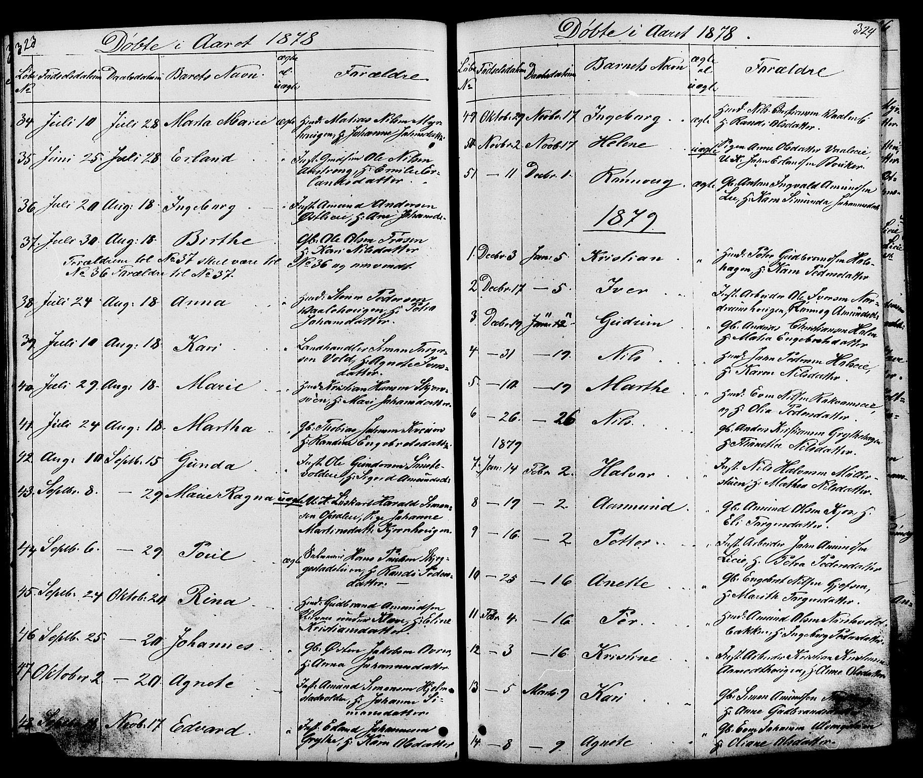 SAH, Østre Gausdal prestekontor, Klokkerbok nr. 1, 1863-1893, s. 323-324