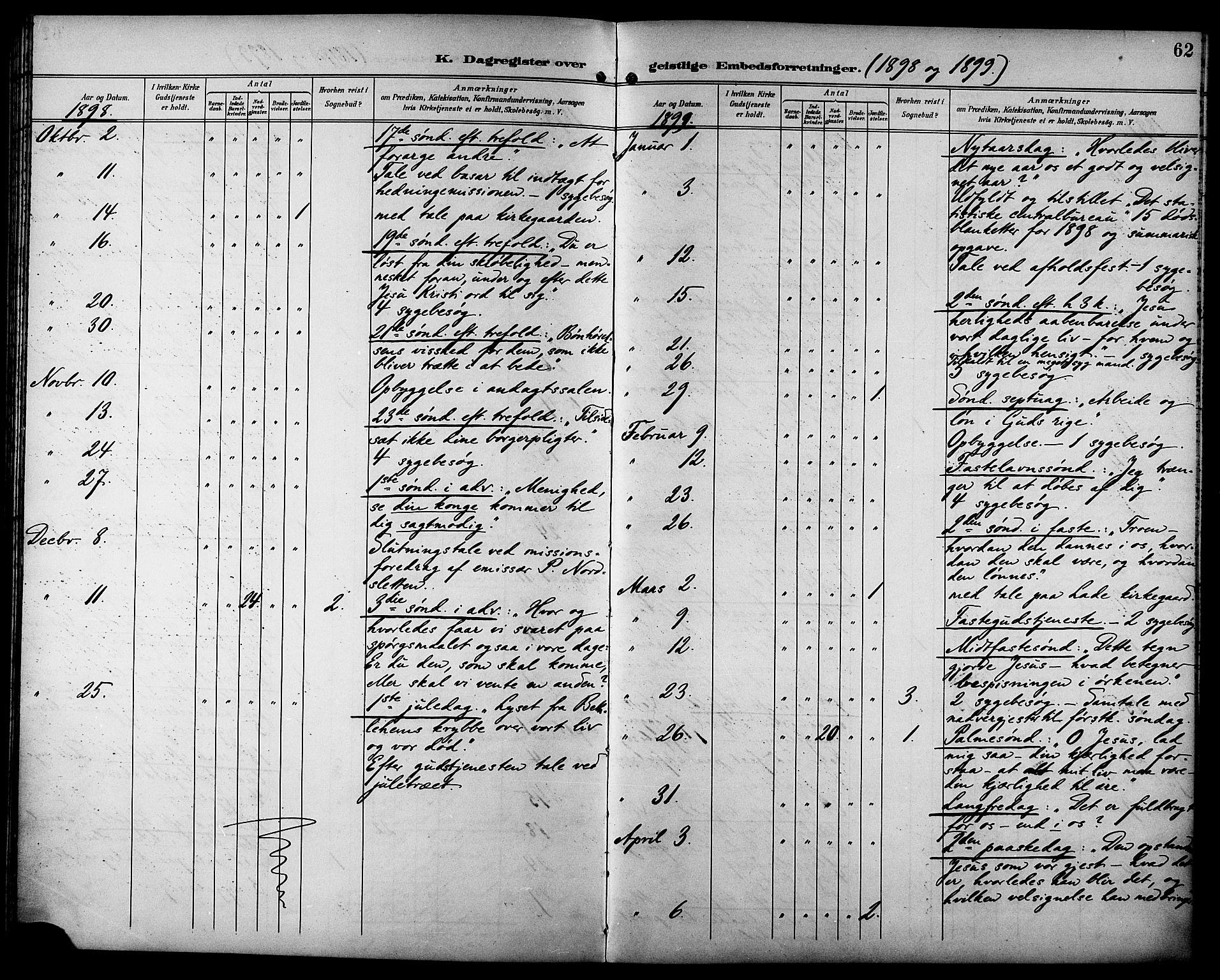SAT, Ministerialprotokoller, klokkerbøker og fødselsregistre - Sør-Trøndelag, 629/L0486: Ministerialbok nr. 629A02, 1894-1919, s. 62