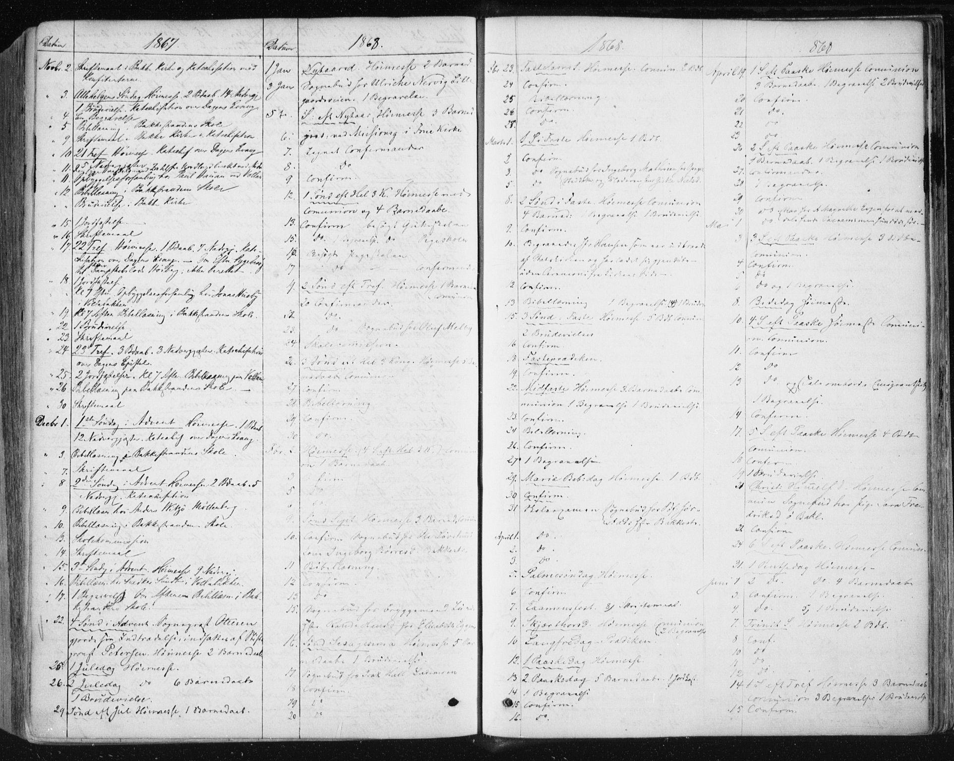 SAT, Ministerialprotokoller, klokkerbøker og fødselsregistre - Sør-Trøndelag, 604/L0186: Ministerialbok nr. 604A07, 1866-1877