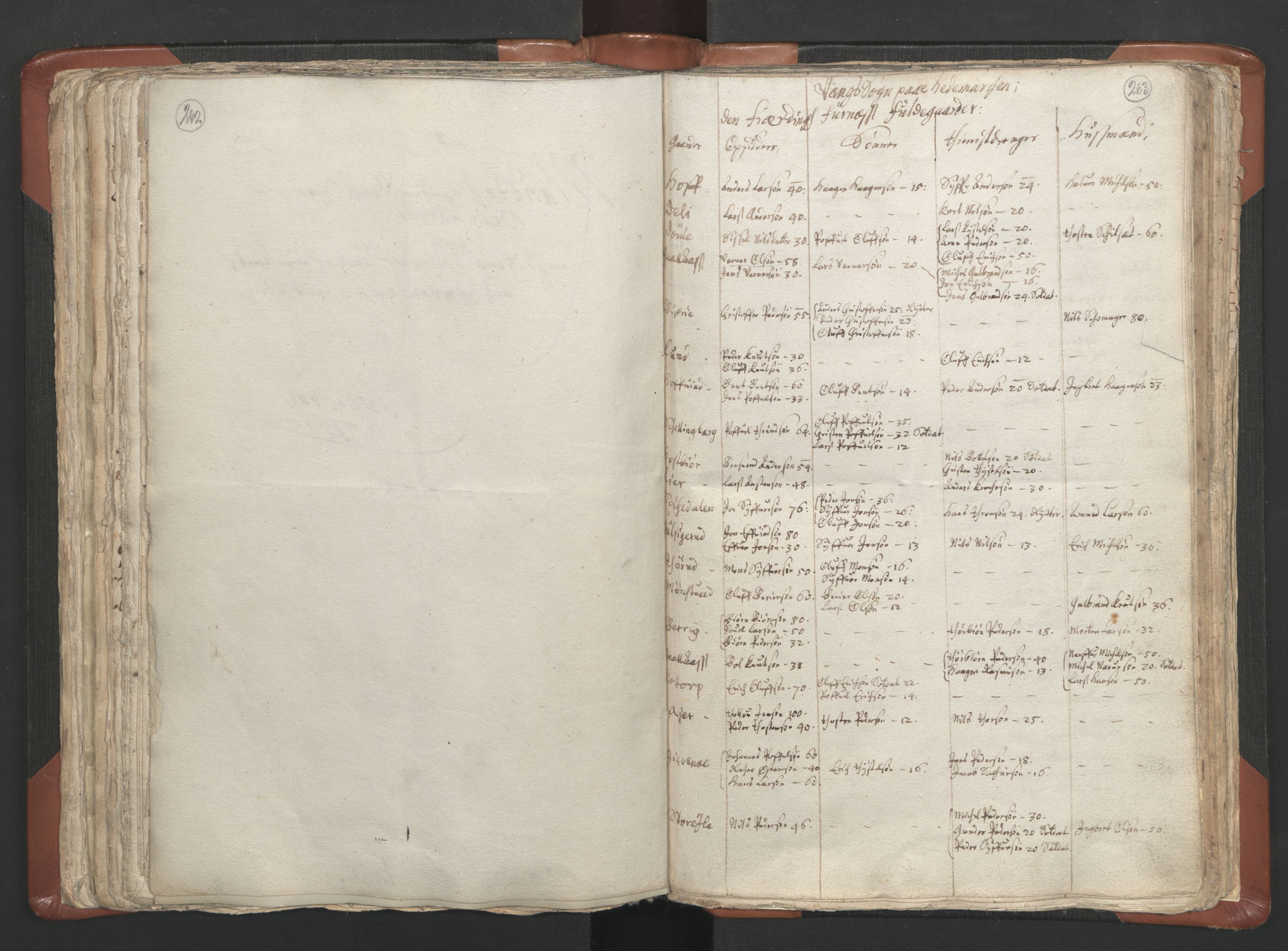 RA, Sogneprestenes manntall 1664-1666, nr. 5: Hedmark prosti, 1664-1666, s. 262-263