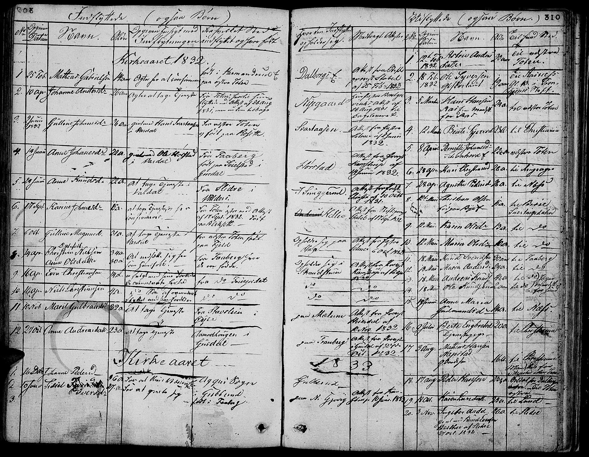 SAH, Vardal prestekontor, H/Ha/Hab/L0004: Klokkerbok nr. 4, 1831-1853, s. 310