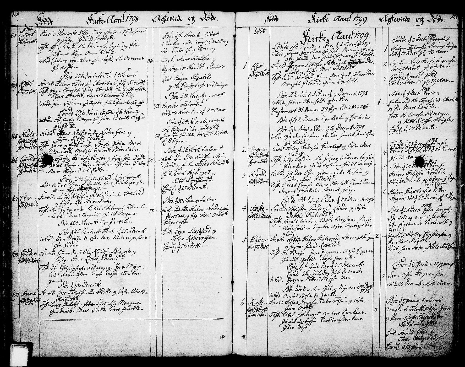 SAKO, Bø kirkebøker, F/Fa/L0005: Ministerialbok nr. 5, 1785-1815, s. 120-121