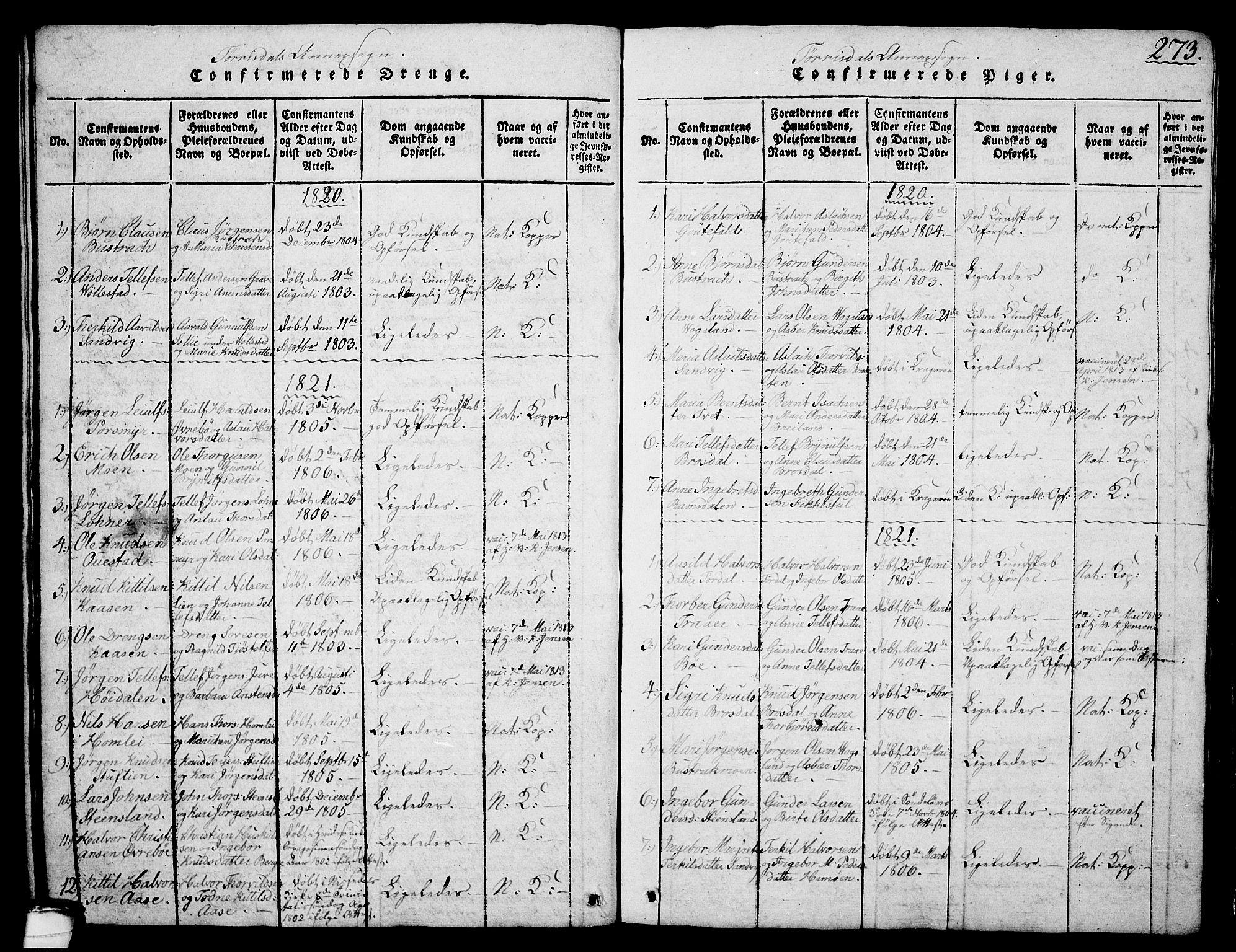 SAKO, Drangedal kirkebøker, G/Ga/L0001: Klokkerbok nr. I 1 /2, 1814-1856, s. 273