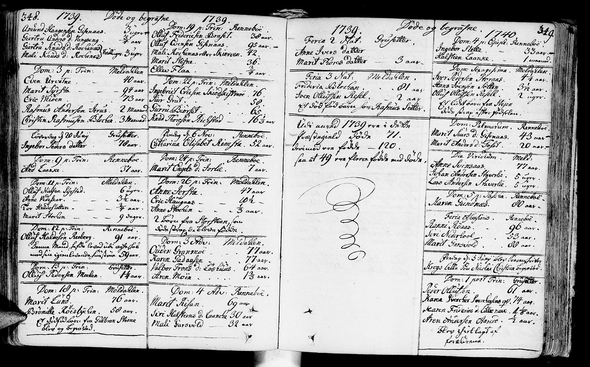 SAT, Ministerialprotokoller, klokkerbøker og fødselsregistre - Sør-Trøndelag, 672/L0850: Ministerialbok nr. 672A03, 1725-1751, s. 348-349