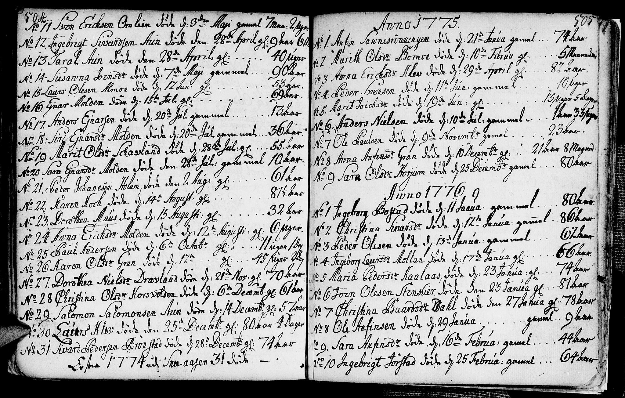 SAT, Ministerialprotokoller, klokkerbøker og fødselsregistre - Nord-Trøndelag, 749/L0467: Ministerialbok nr. 749A01, 1733-1787, s. 504-505