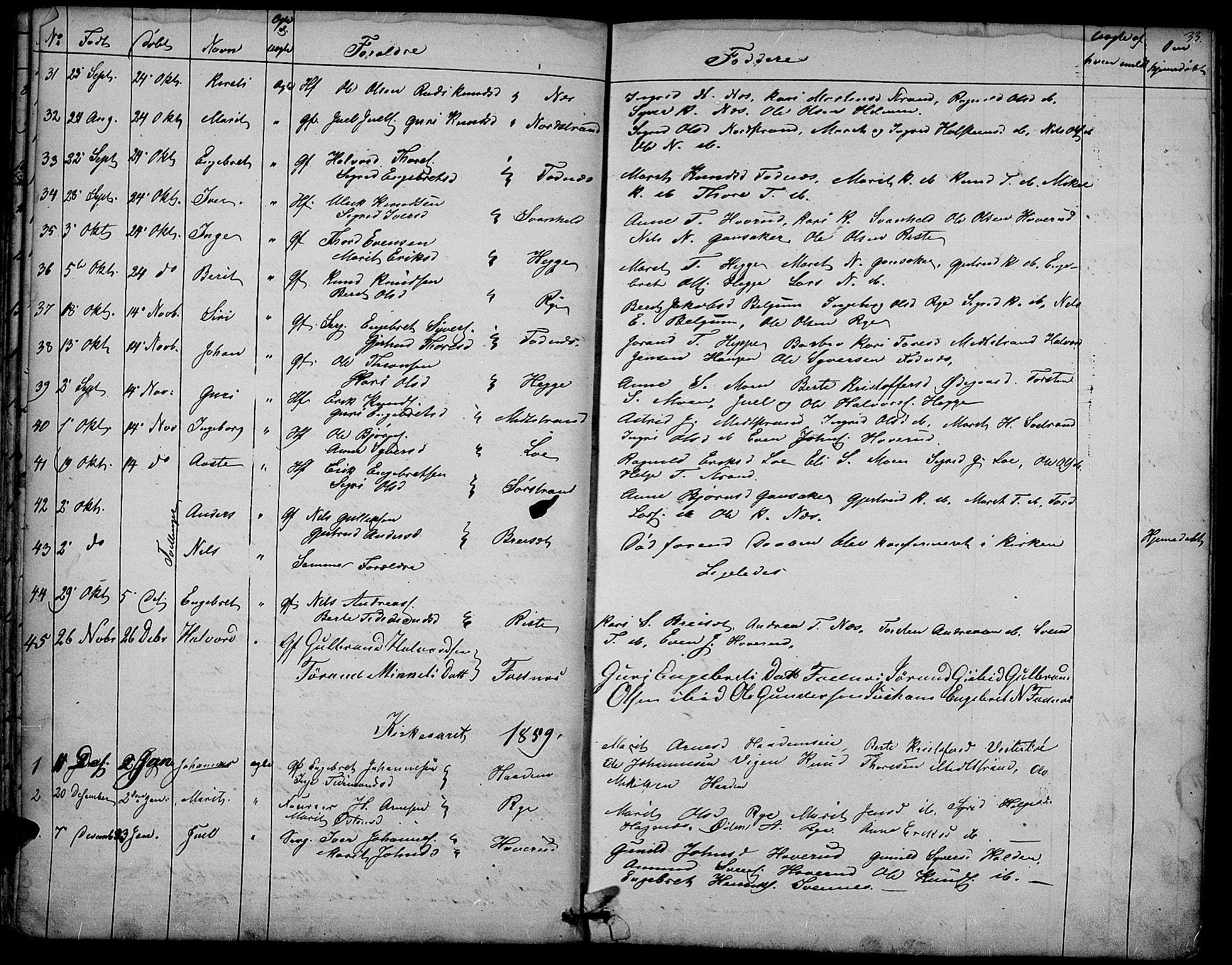 SAH, Nord-Aurdal prestekontor, Klokkerbok nr. 3, 1842-1882, s. 33