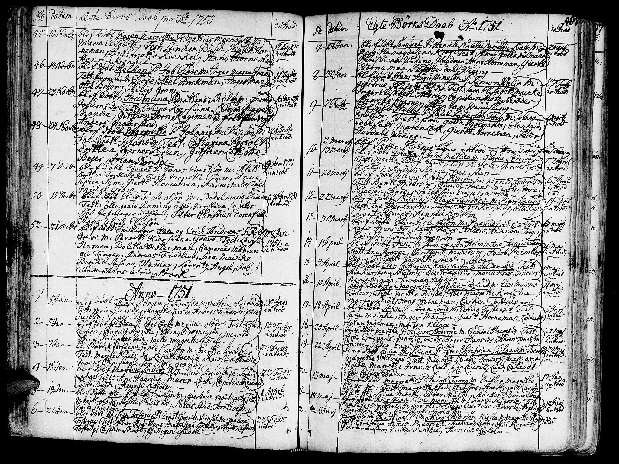 SAT, Ministerialprotokoller, klokkerbøker og fødselsregistre - Sør-Trøndelag, 602/L0103: Ministerialbok nr. 602A01, 1732-1774, s. 48