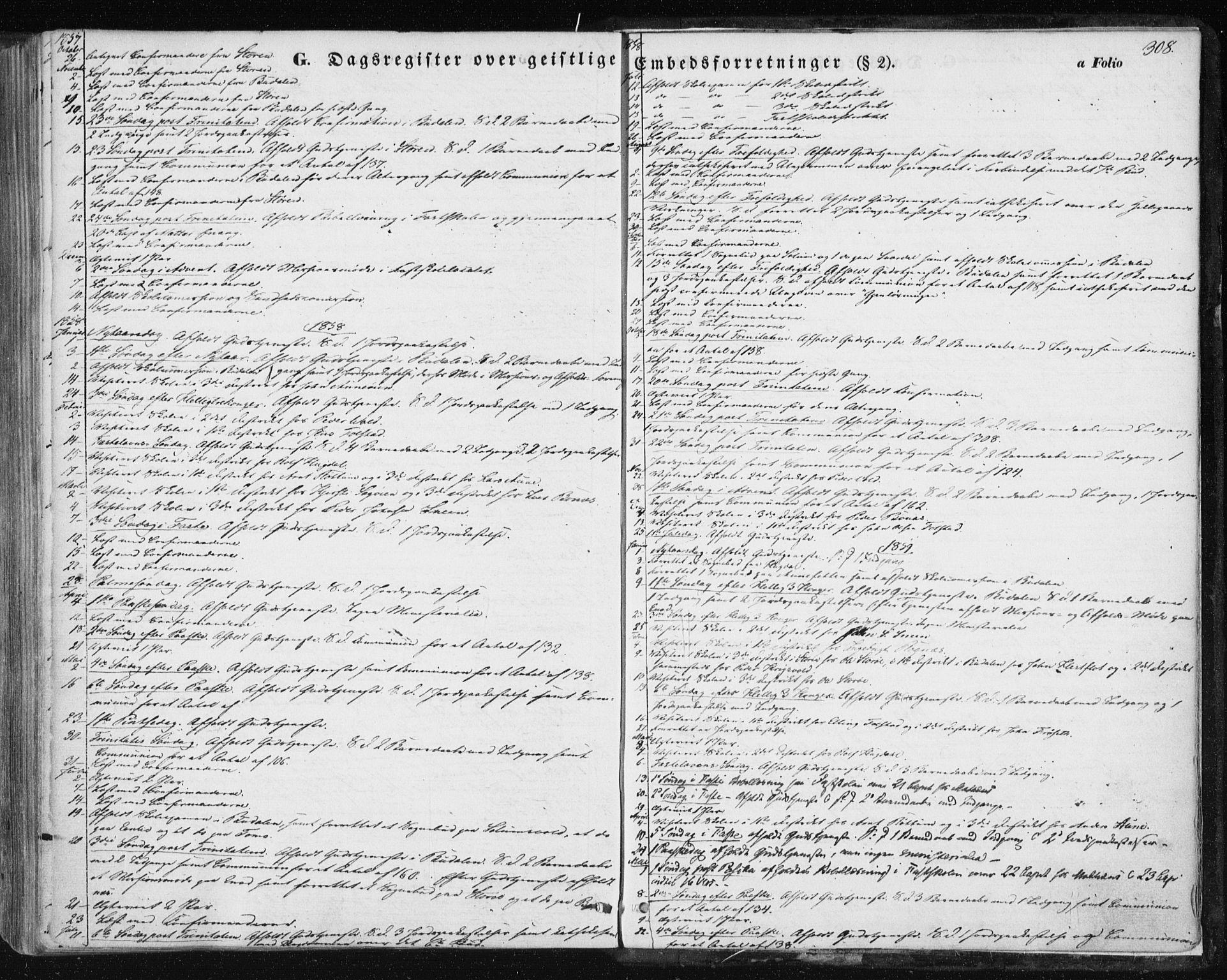 SAT, Ministerialprotokoller, klokkerbøker og fødselsregistre - Sør-Trøndelag, 687/L1000: Ministerialbok nr. 687A06, 1848-1869, s. 308